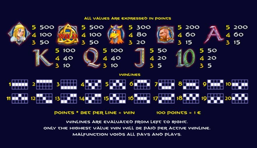 Paytable slot Viking Fortune