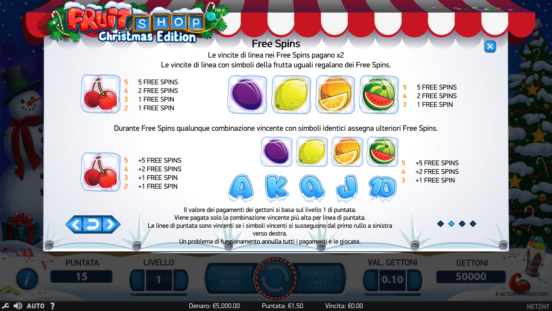 Tabella dei Pagamenti della slot Fruit Shop Christmas Edition