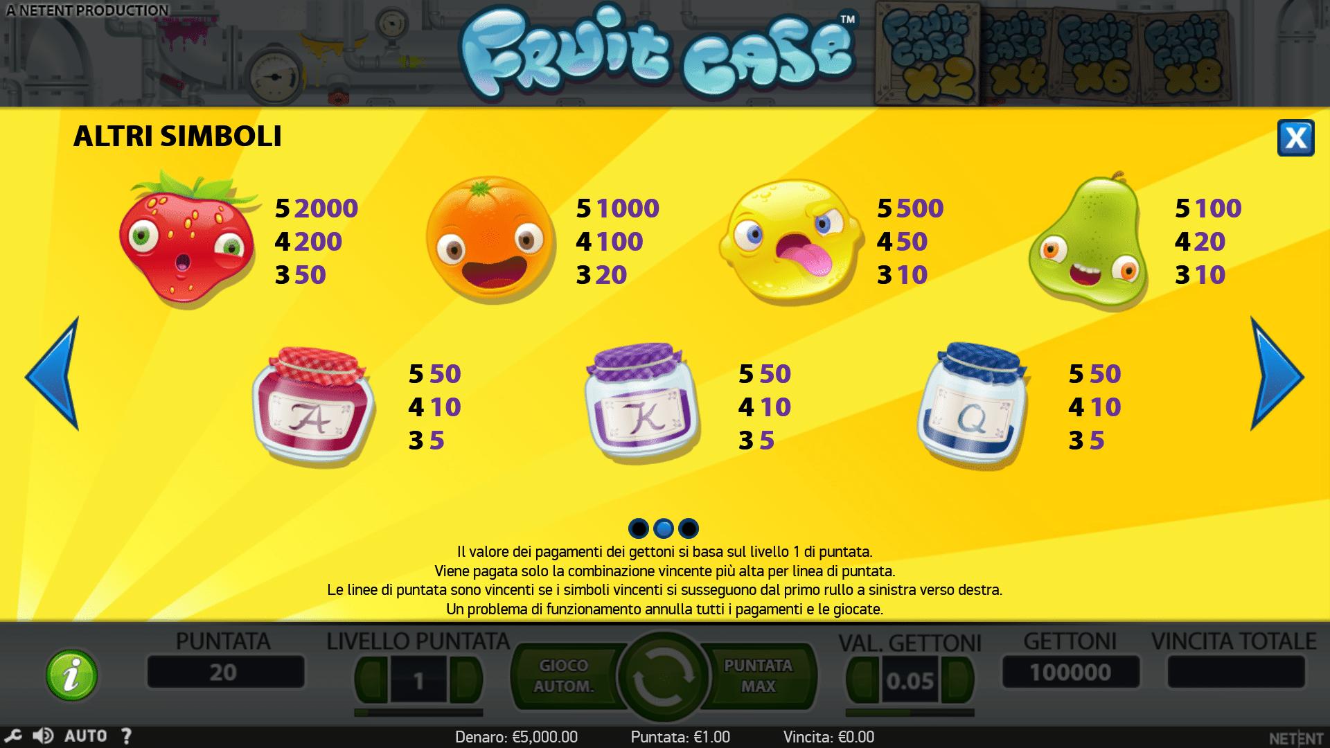 Tabella Pagamenti della Fruit Case