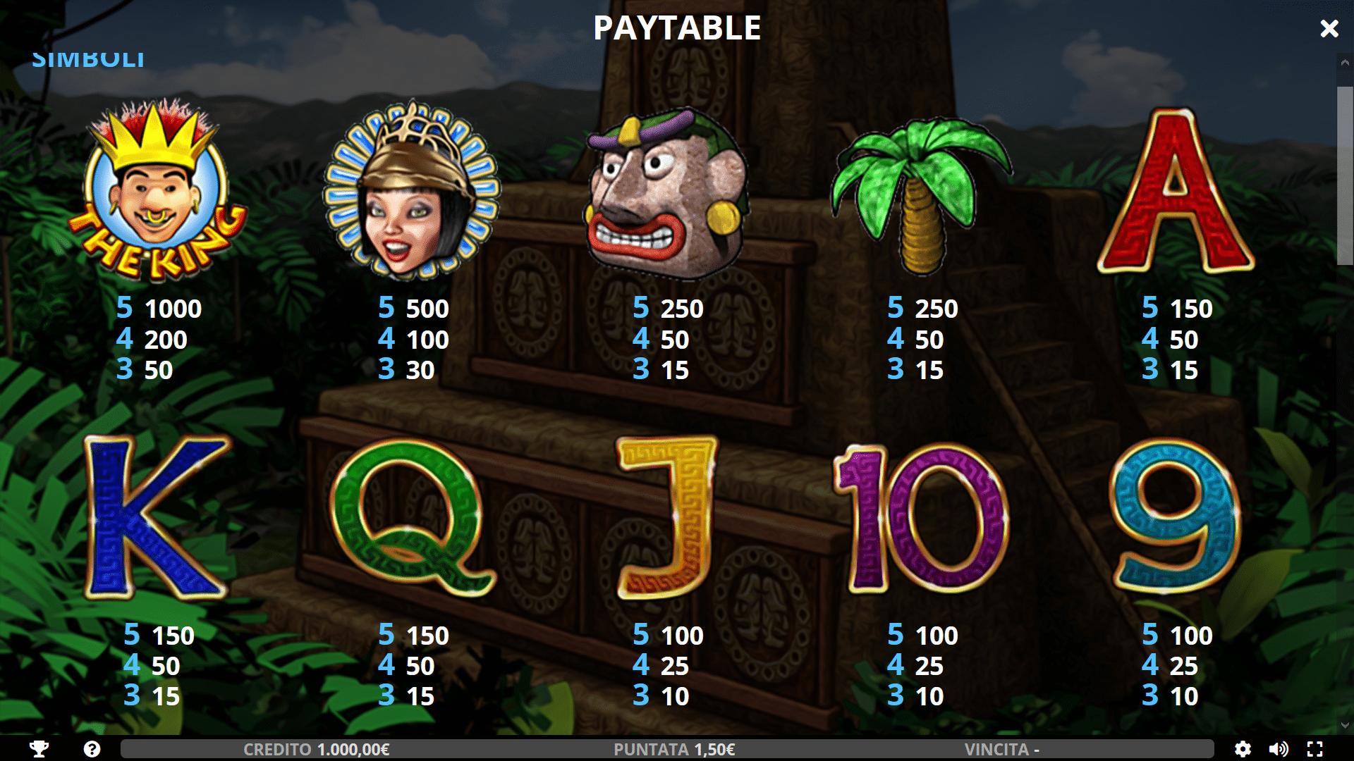 Tabella dei Pagamenti Slot Mayan Temple Revenge