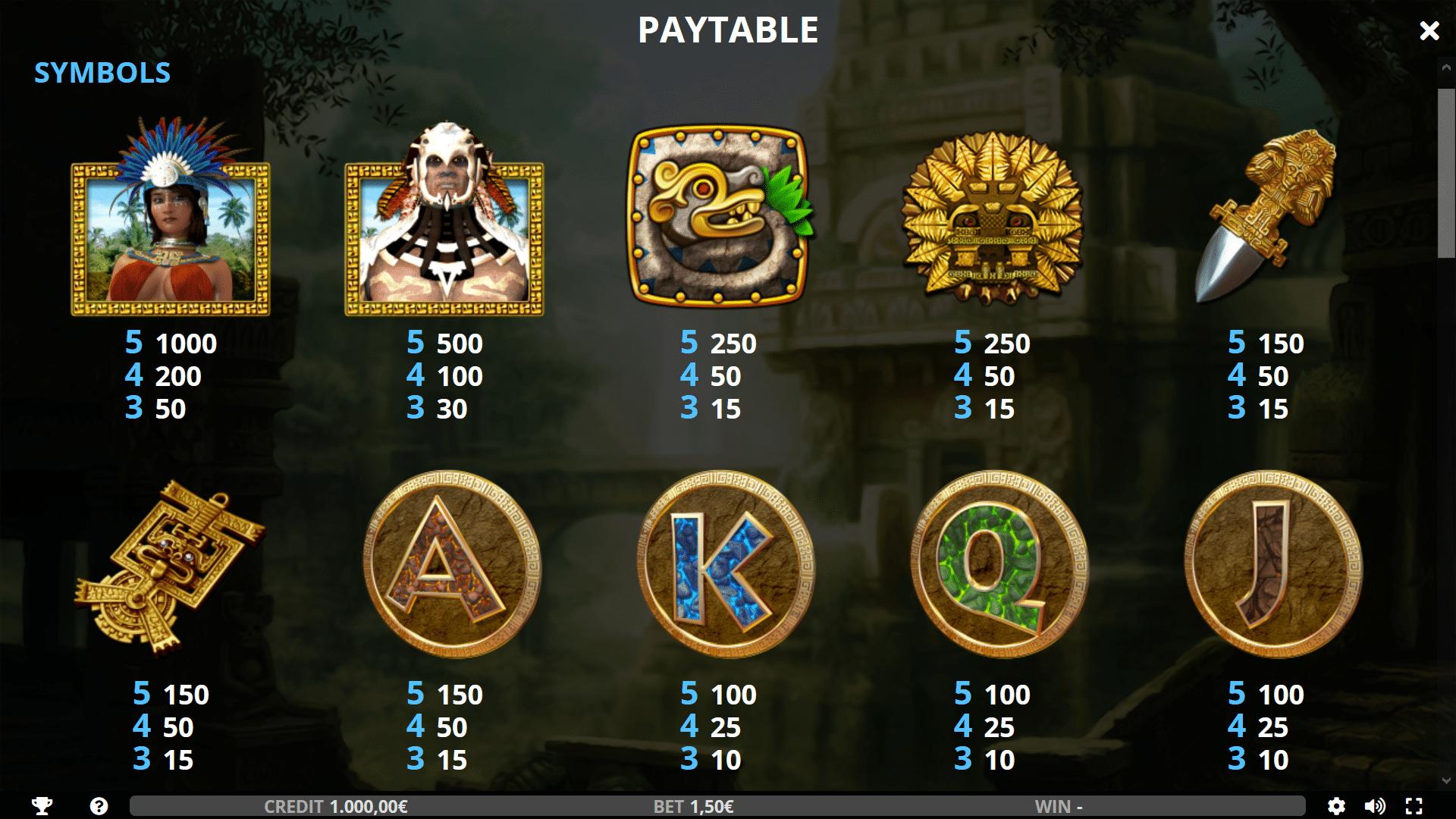 Pagamenti della slot gratis Mayan Temple Advance