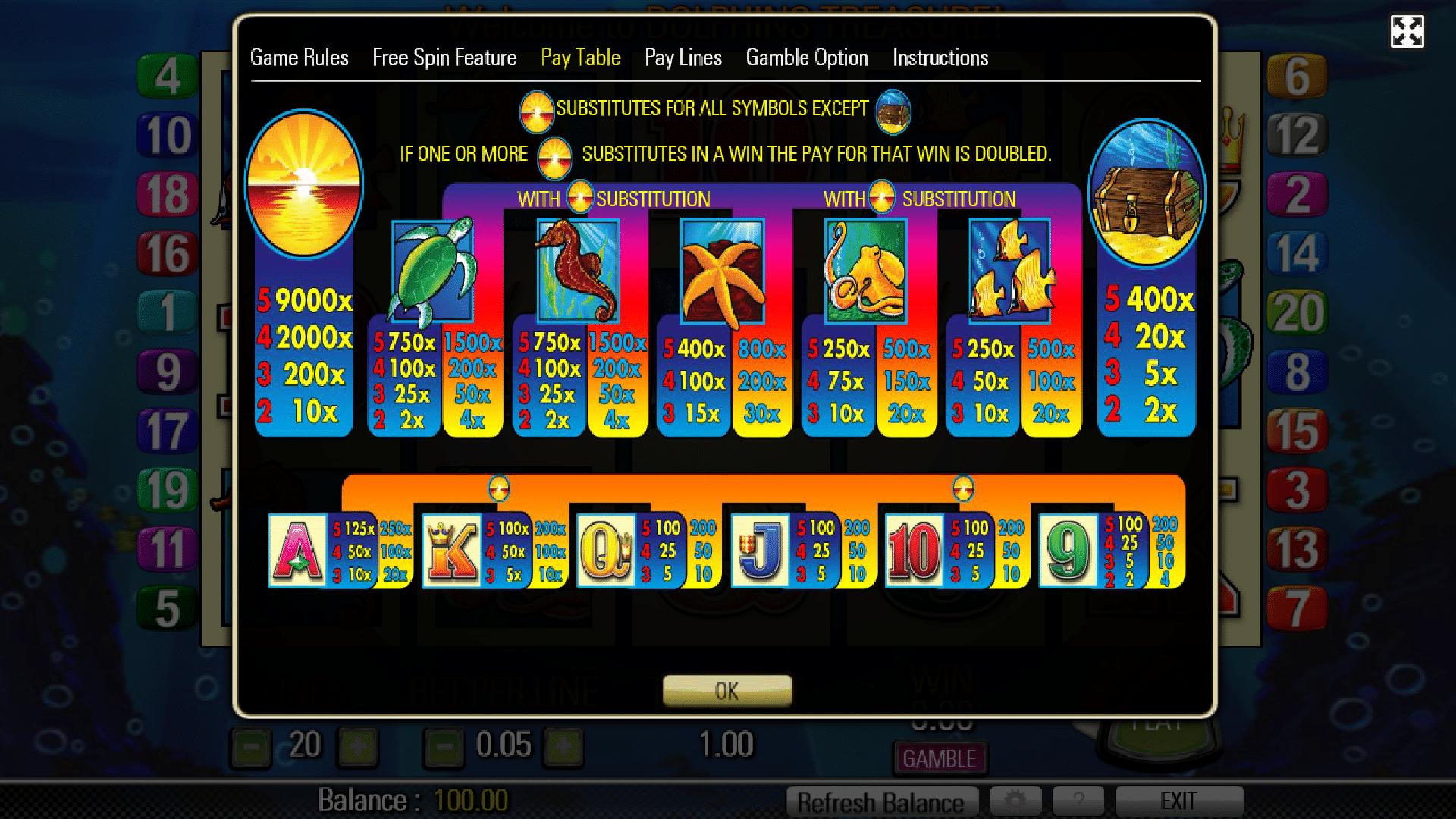 Tabella dei pagamenti della slot gratis Dolphin Treasure