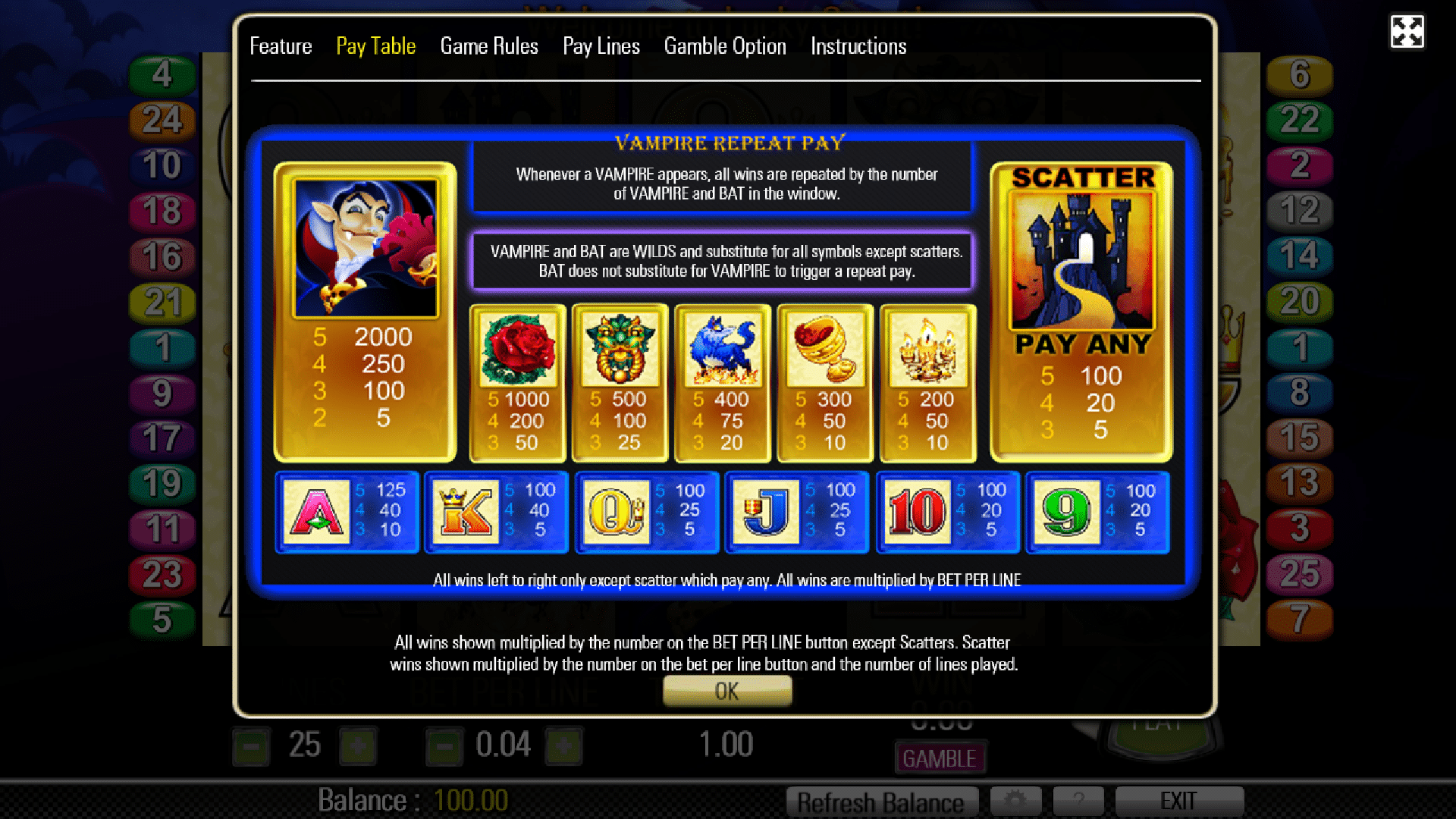 Paytable della slot gratis Lucky Count