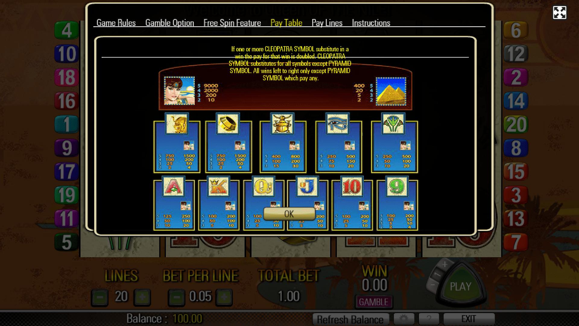 Paytable della slot gratis Queen of the Nile