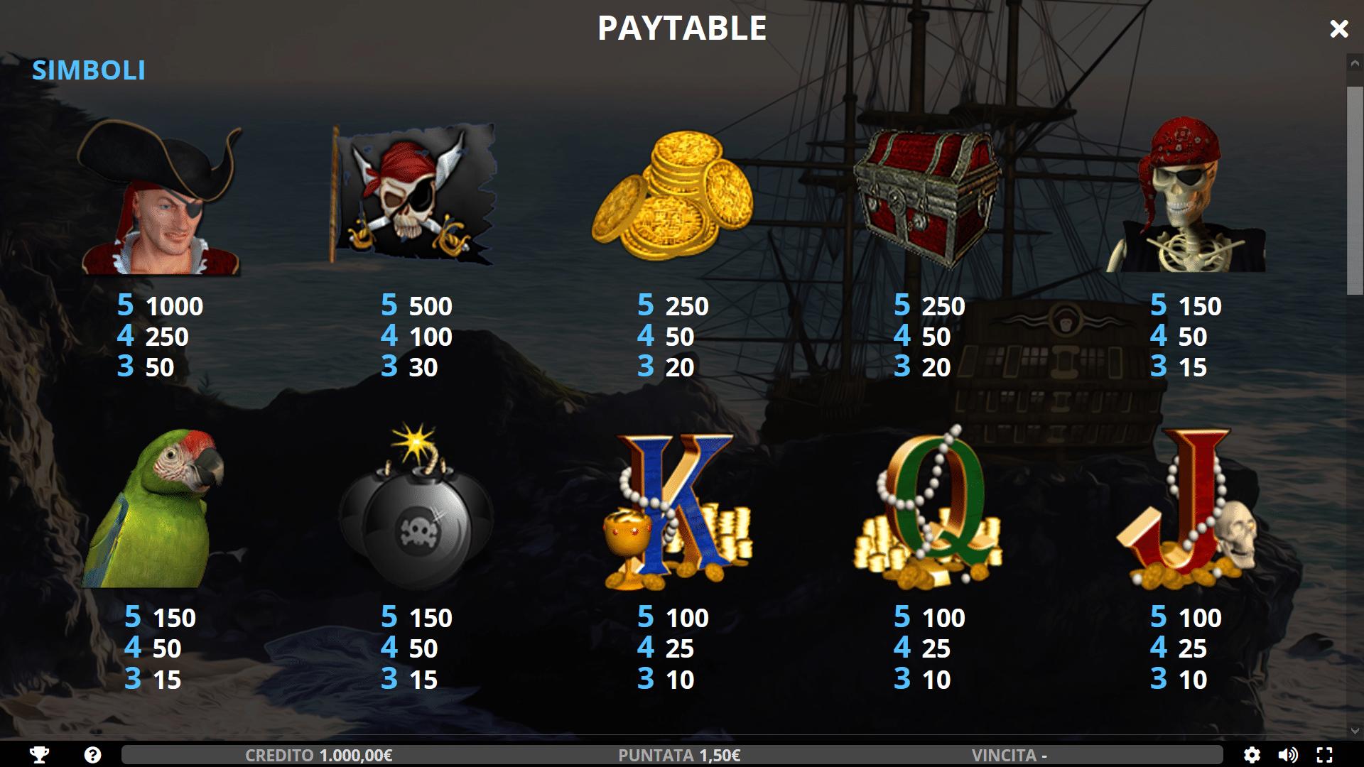 Tabella Pagamenti della Slot Gratis I Pirati del Bounty