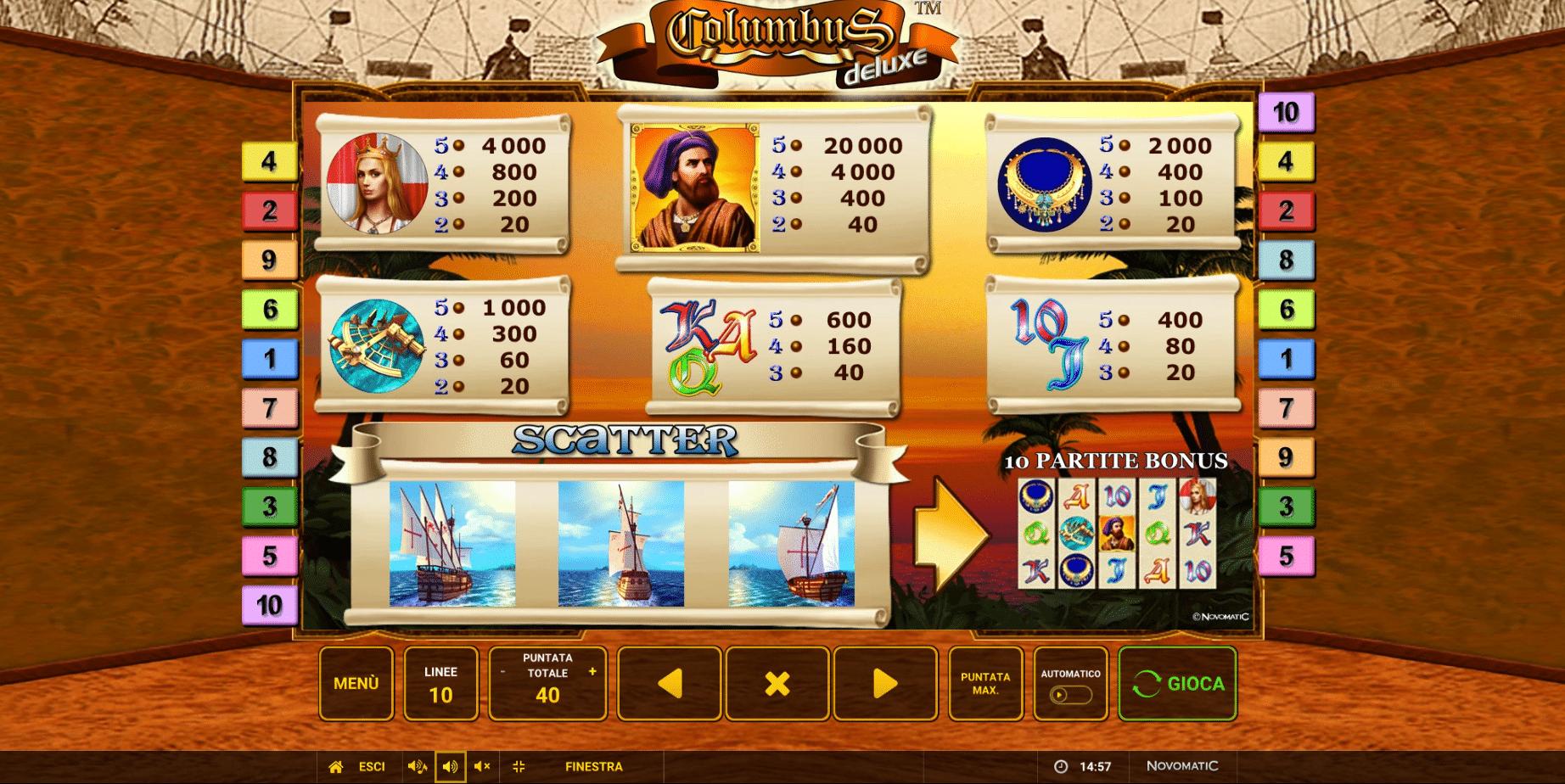 Tabella pagamenti della slot gratis Columbus Deluxe