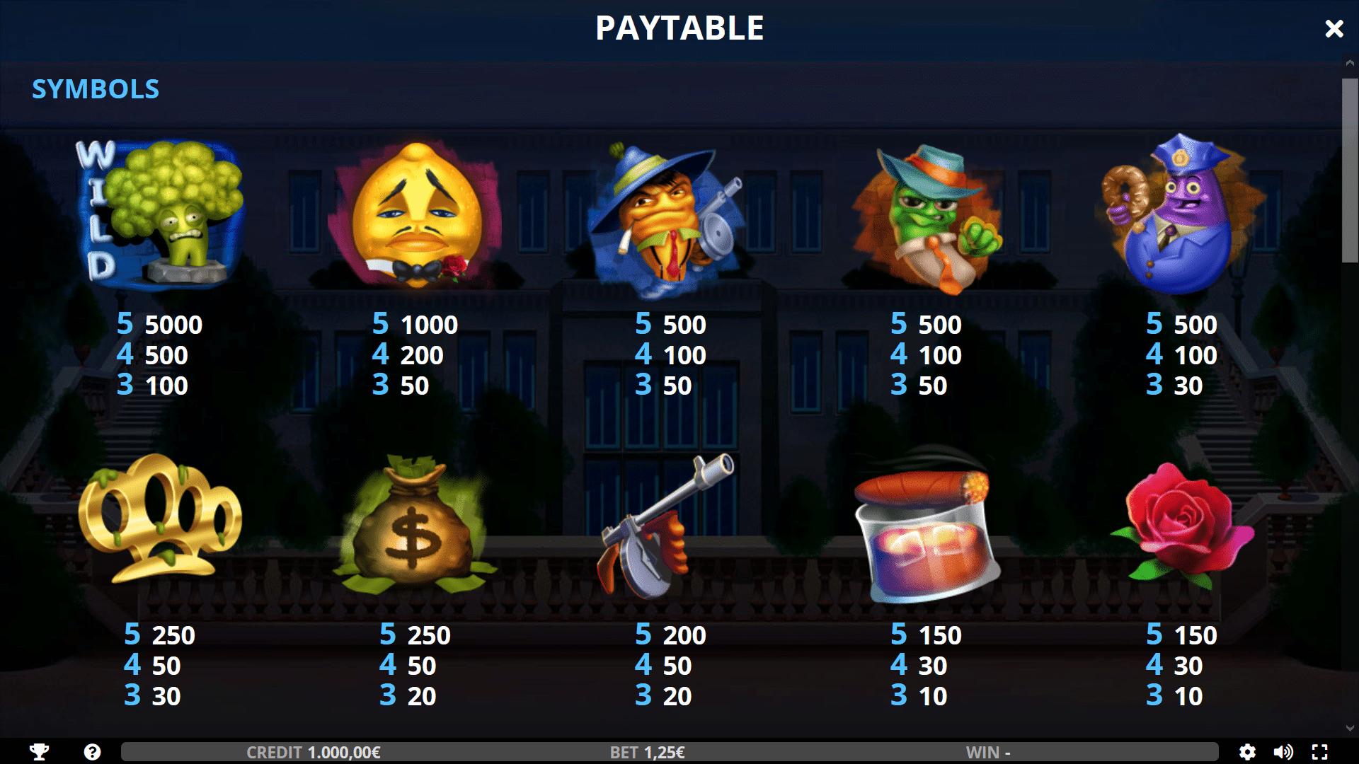 Paytable della Slot Gratis Don Corlimone