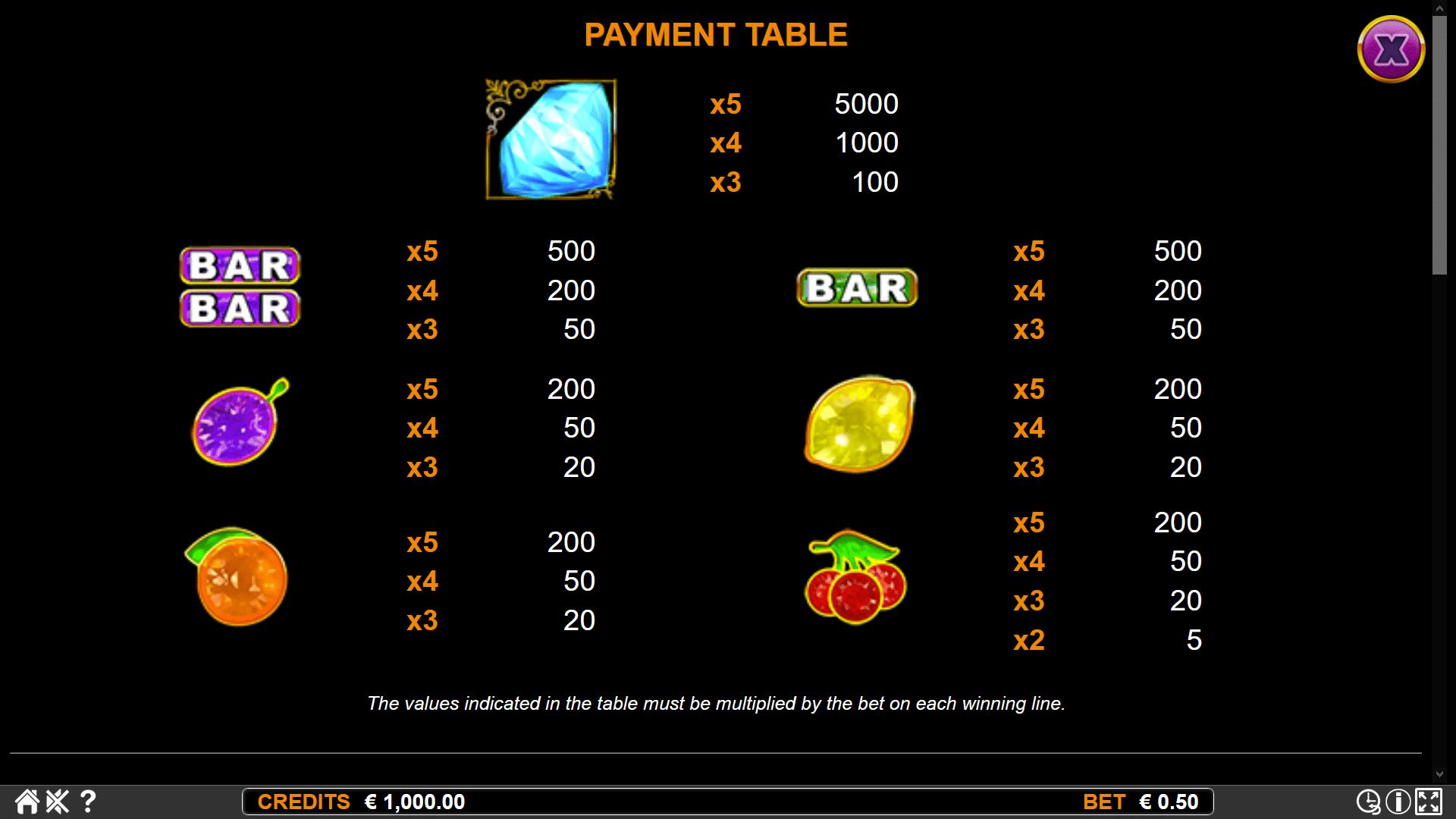 Tabella Pagamenti della Slot Gratis Diamond Gold