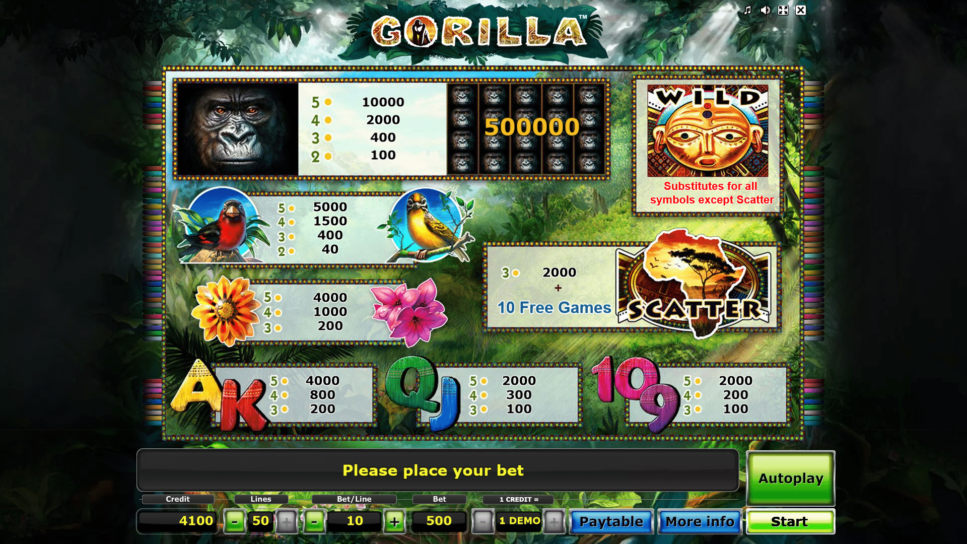 Paytable slot Gorilla
