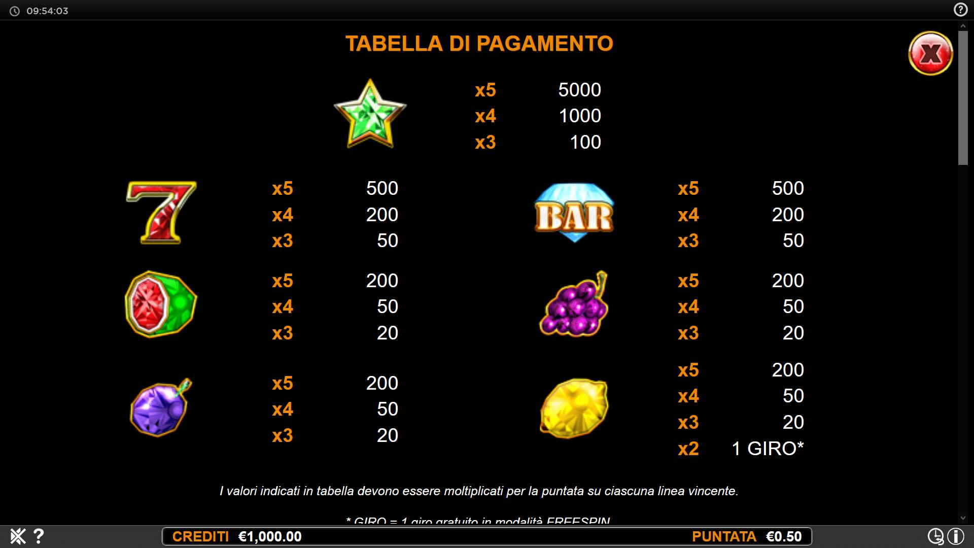 Paytable della Slot Gratis Jewelry Stars