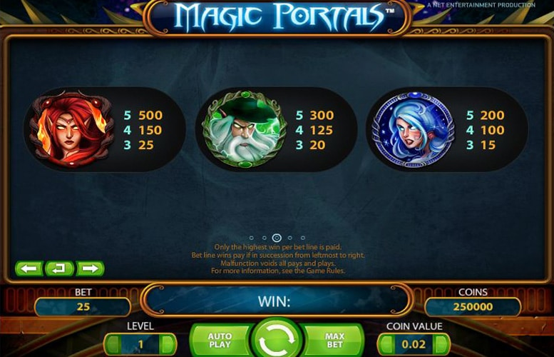 Simboli speciali della Magic Portals
