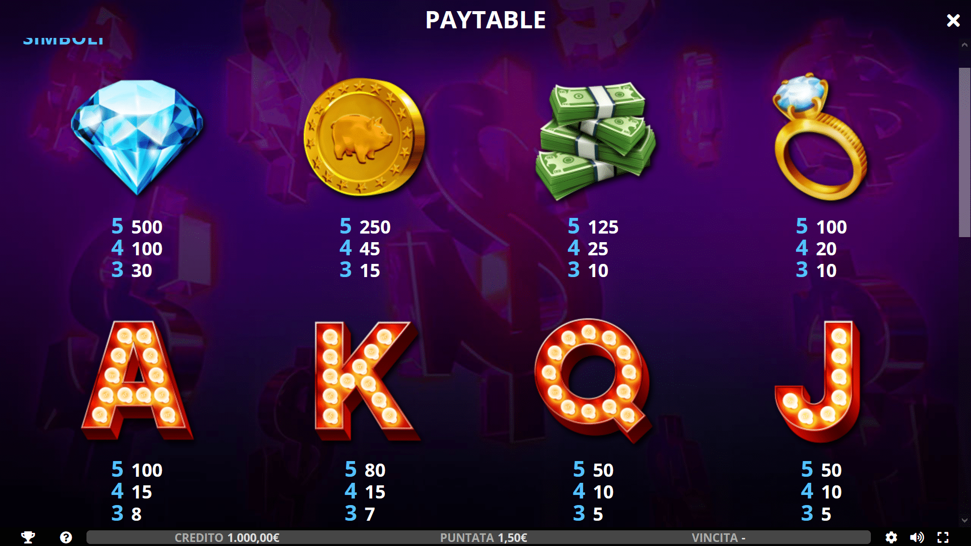 Paytable della slot gratis Money Pig