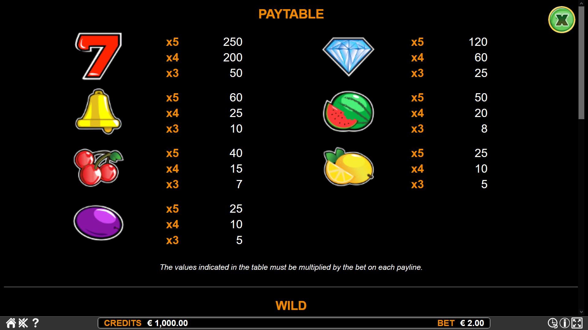 Tabella dei pagamenti della slot gratis Stellina