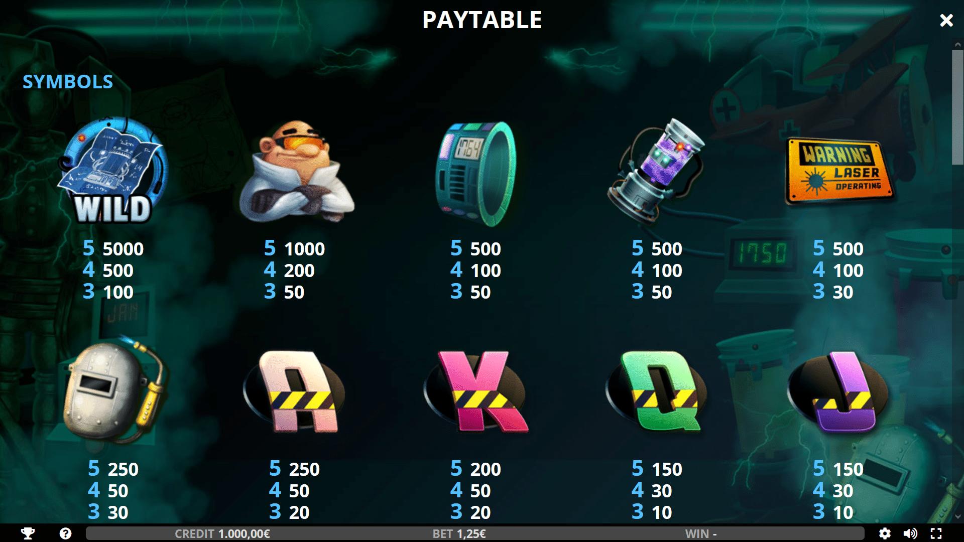 Tabella Pagamenti Slot Gratis Time Machine Creator