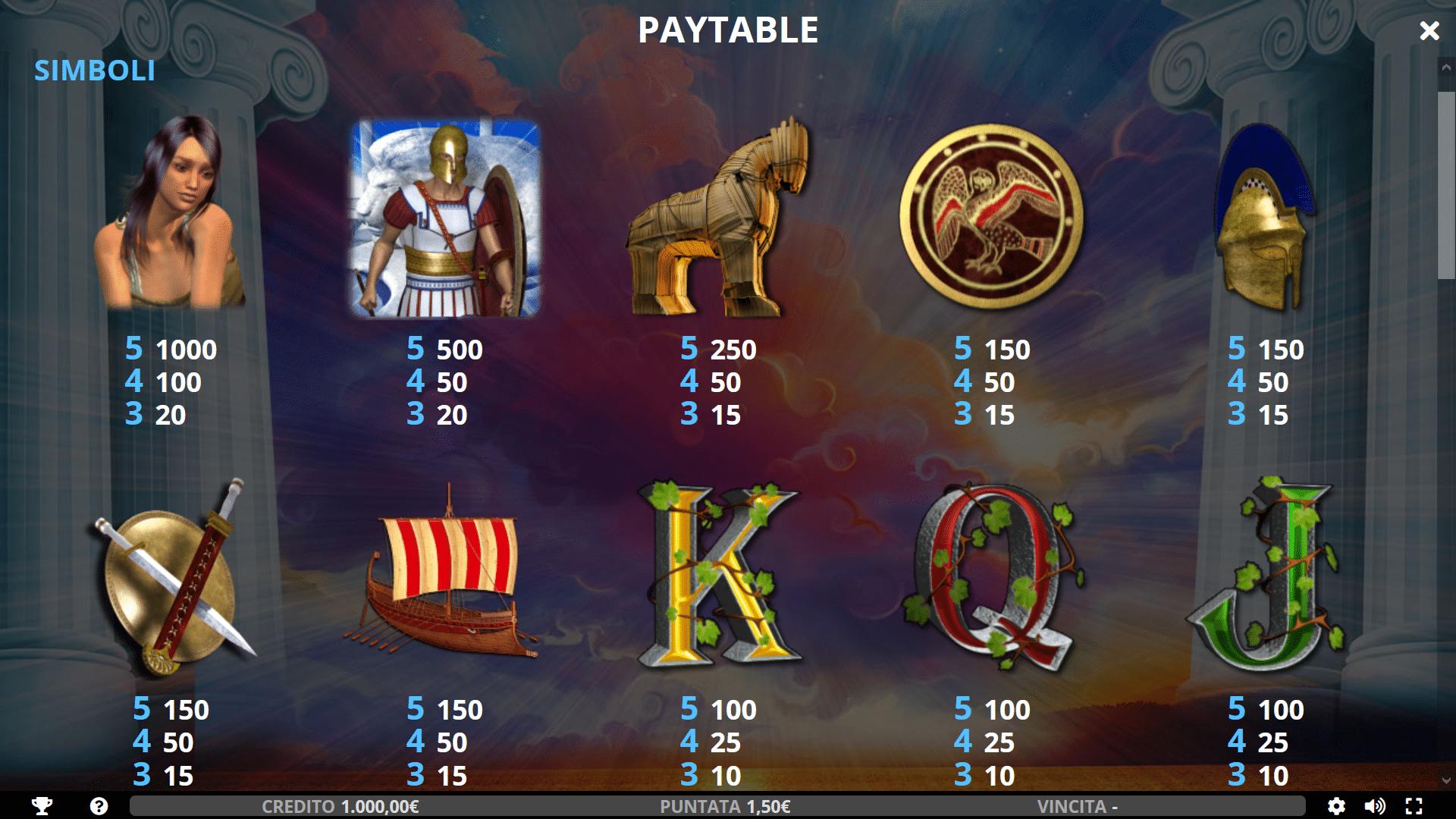 Simboli e Pagamenti della Slot Gratis Ulisse