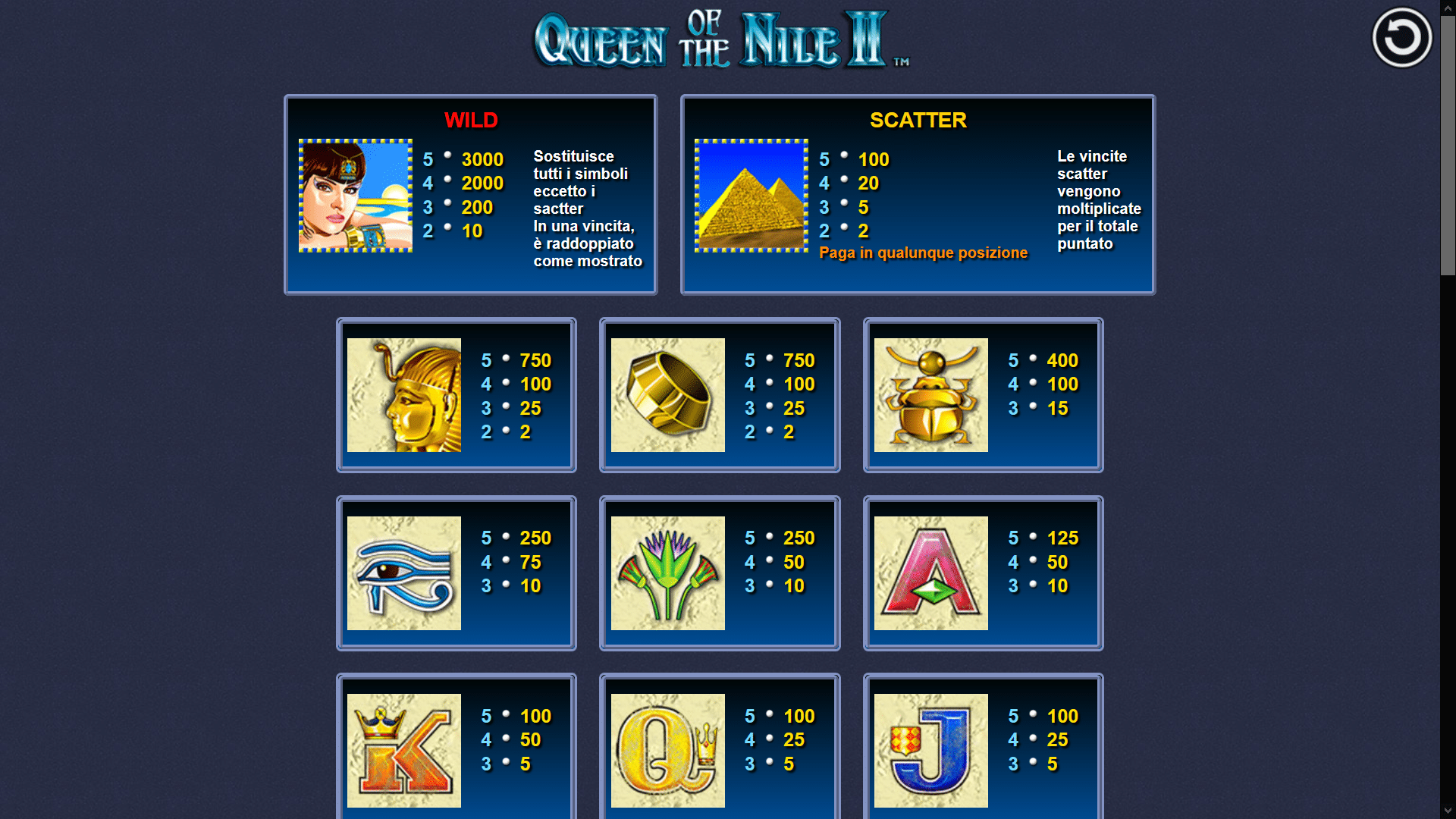 Paytable Slot gratis Queen of the Nile 2