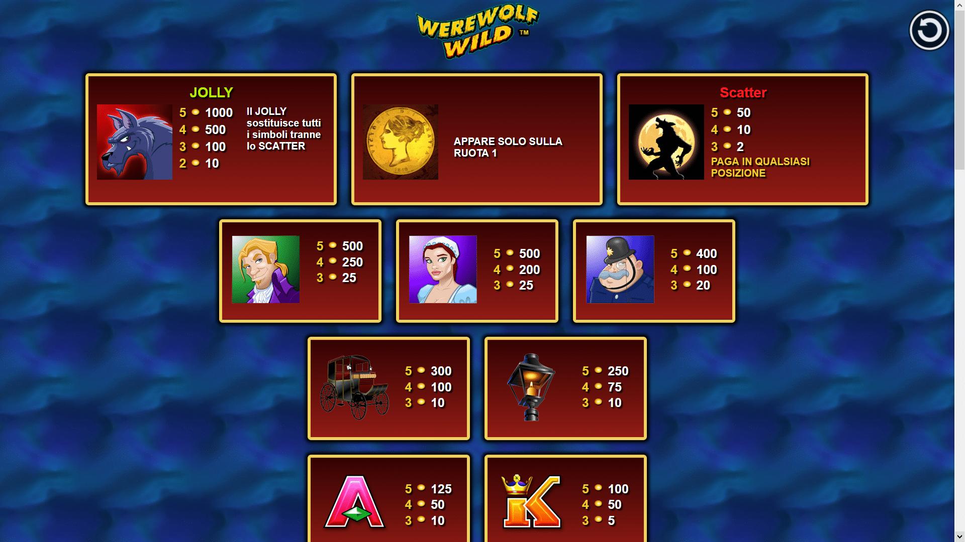 Tabella dei Pagamenti della Slot gratis Werewolf Wild