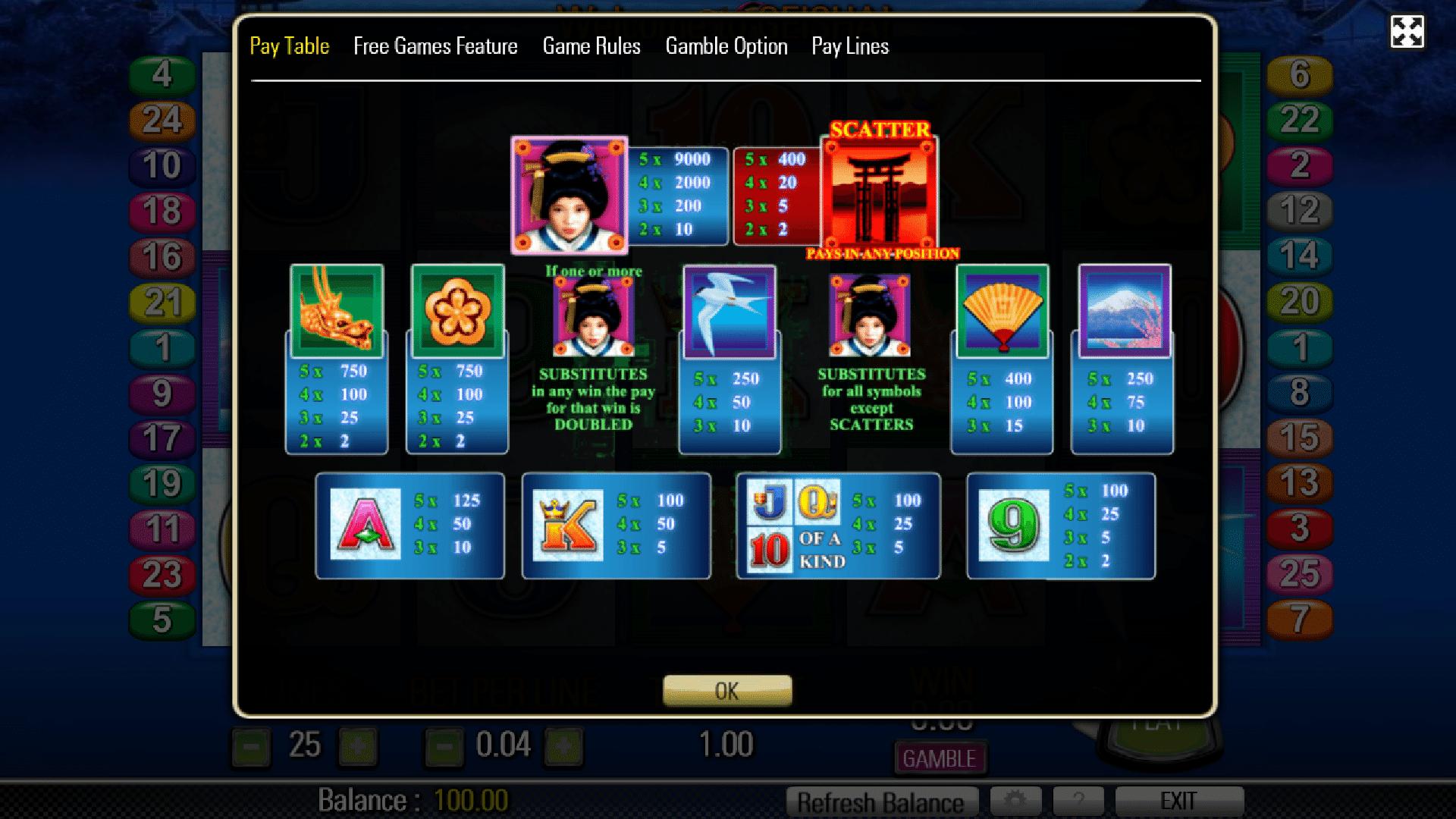 Tabella Pagamenti della Slot gratis Geisha