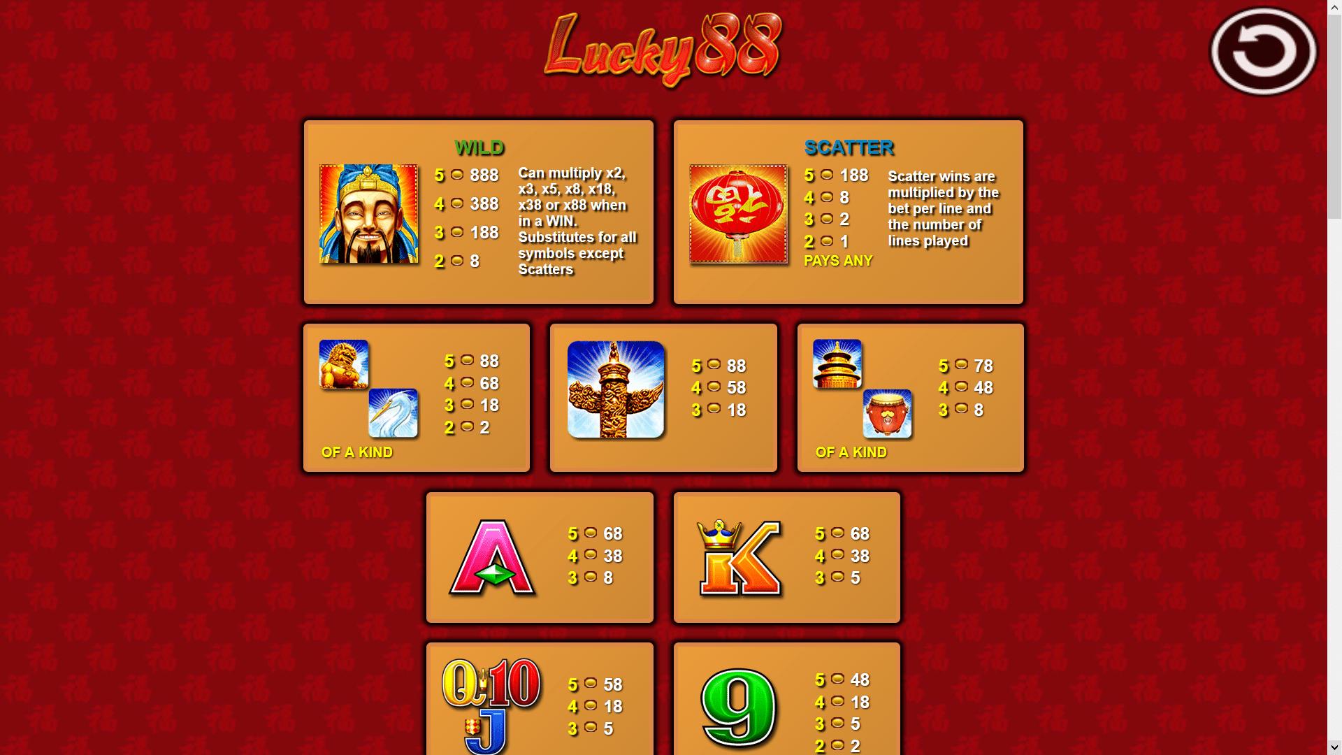 Tabella dei Pagamenti della Slot Gratis Lucky 88