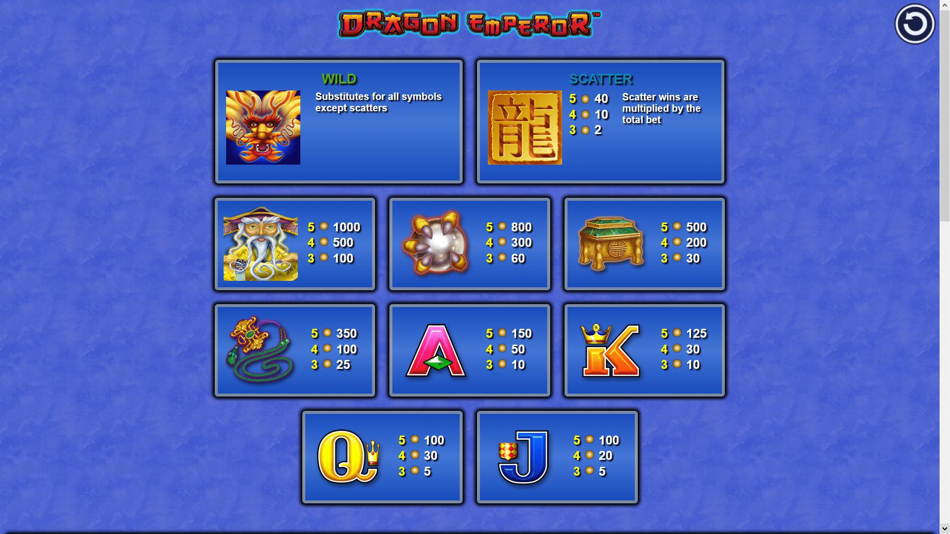 Paytable slot gratis Dragon Emperor