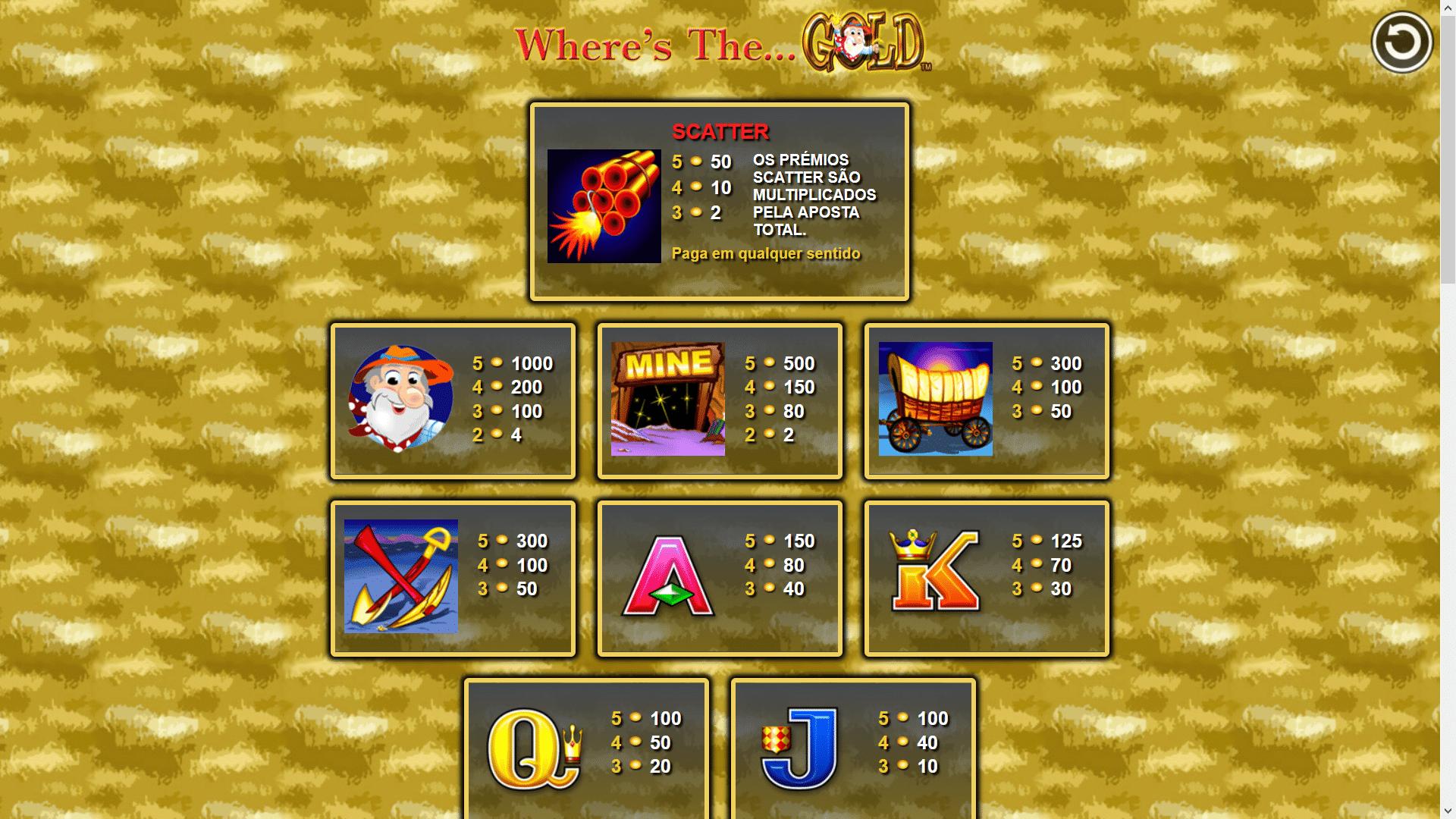 Tabella dei pagamenti della slot gratis Where's The Gold