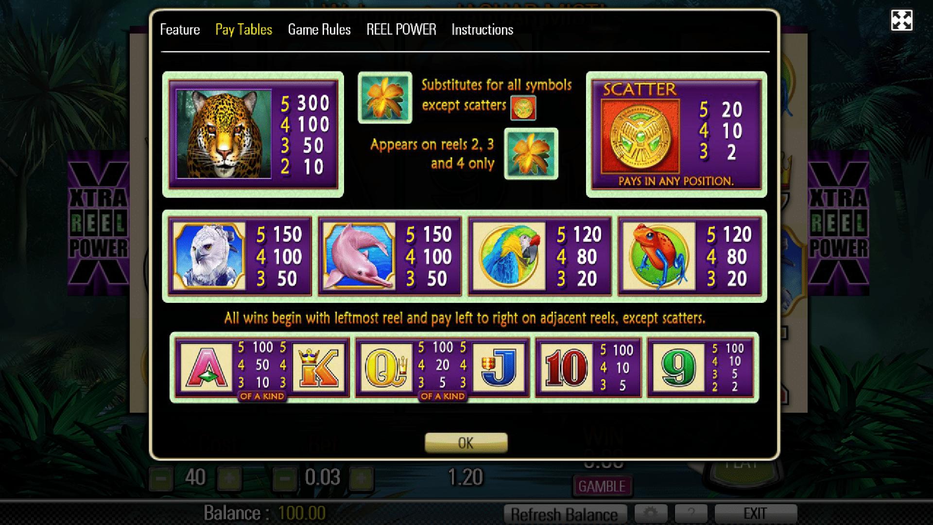 Simboli e Pagamenti della Slot gratis Jaguar Mist