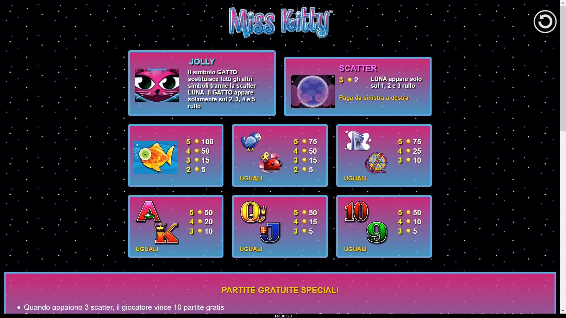 Paytable della Slot gratis Miss Kitty