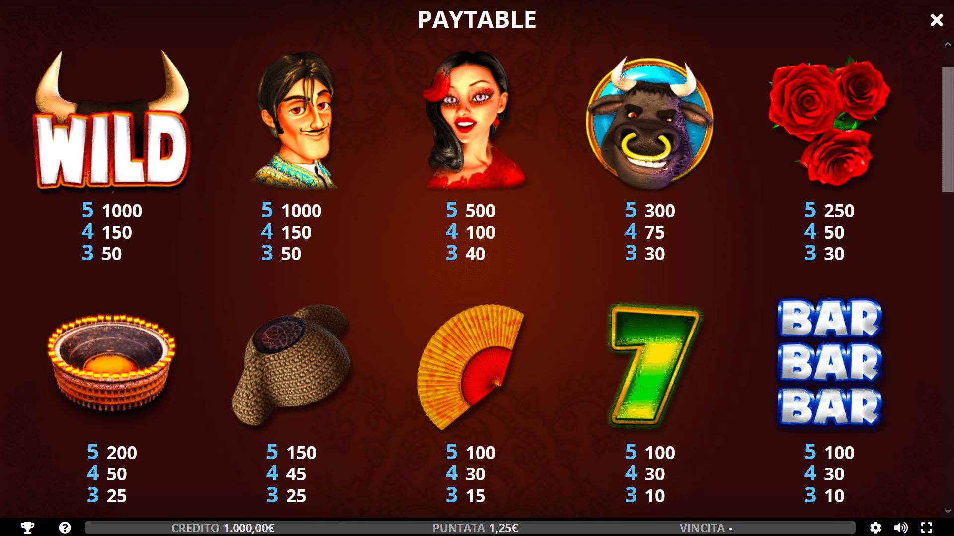 Tabella Pagamenti della slot gratis El Mata Toro