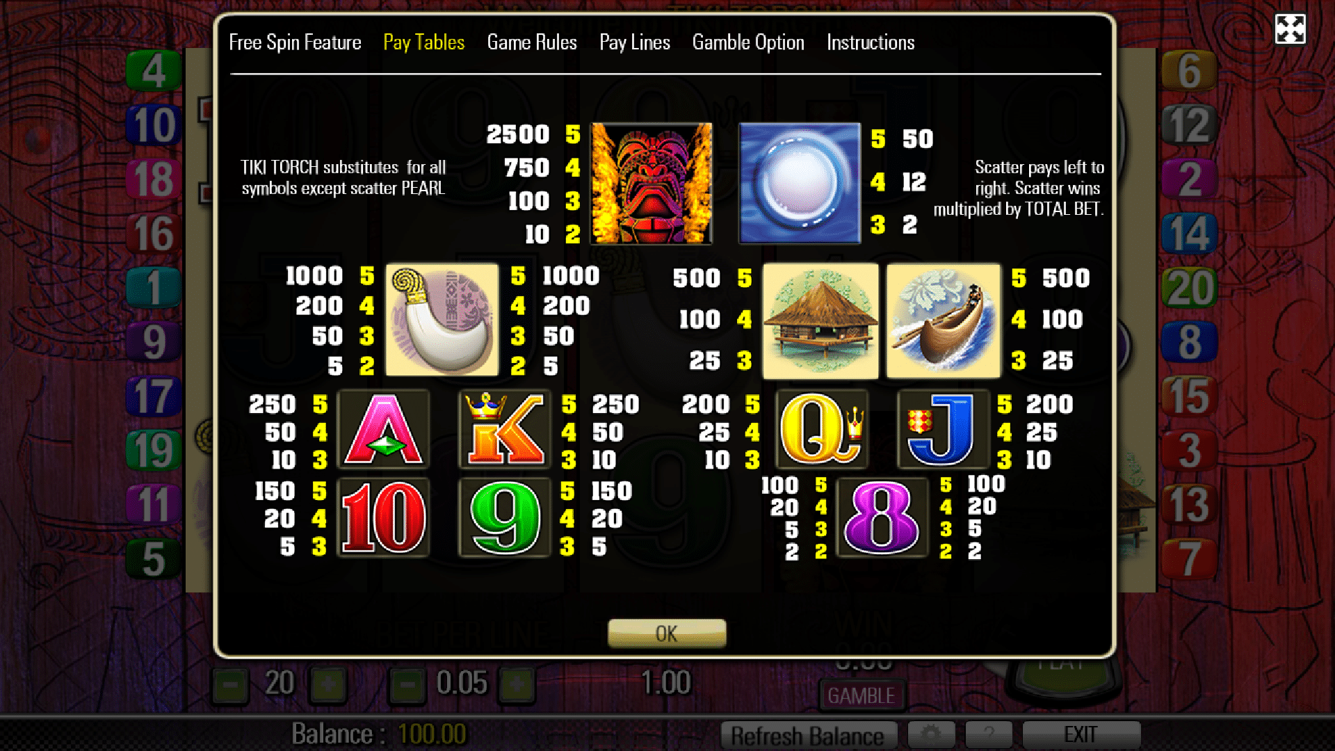Tabella Pagamenti Slot Gratis Tiki Torch