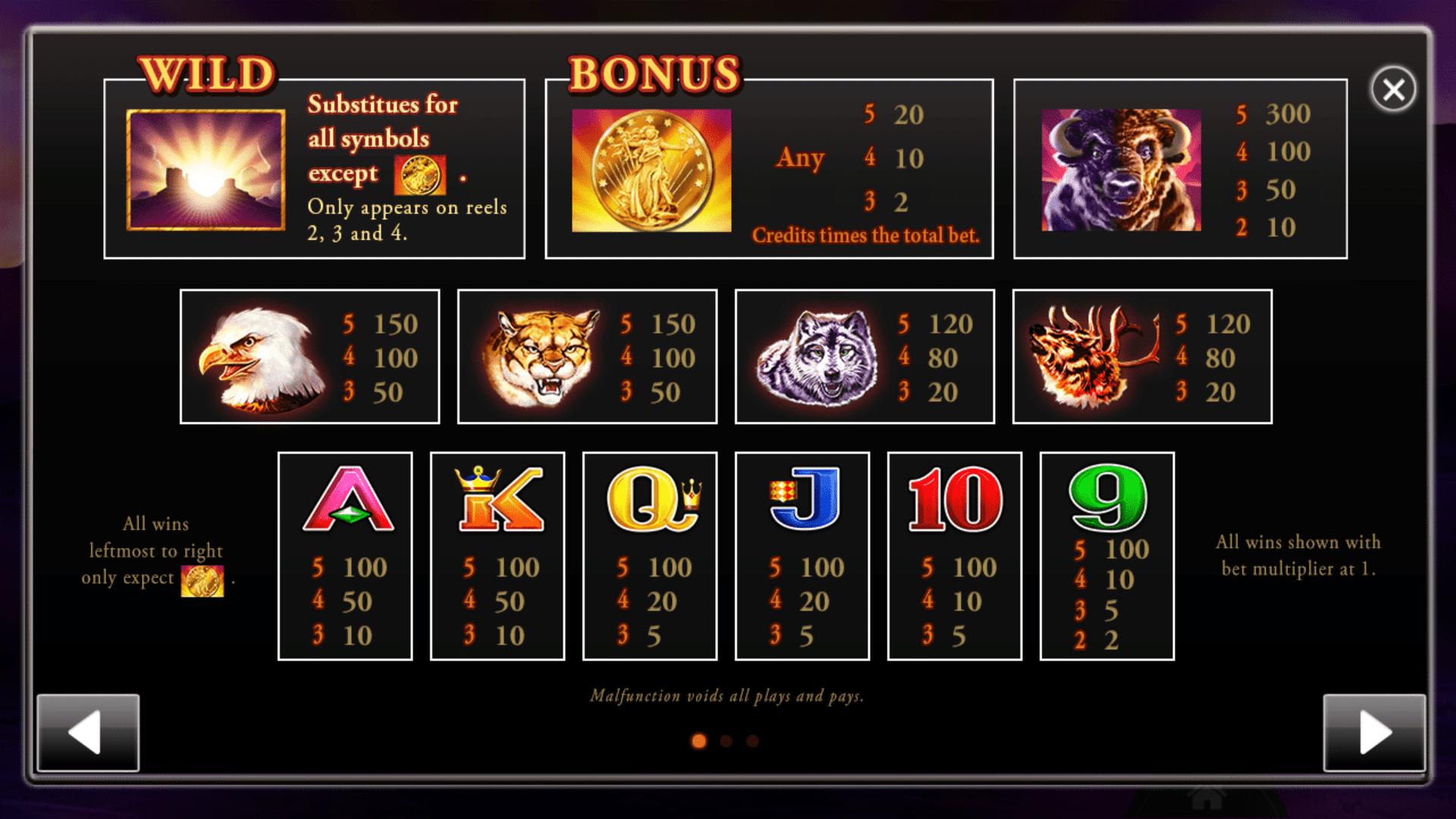 Tabella Pagamenti della Slot gratis Buffalo