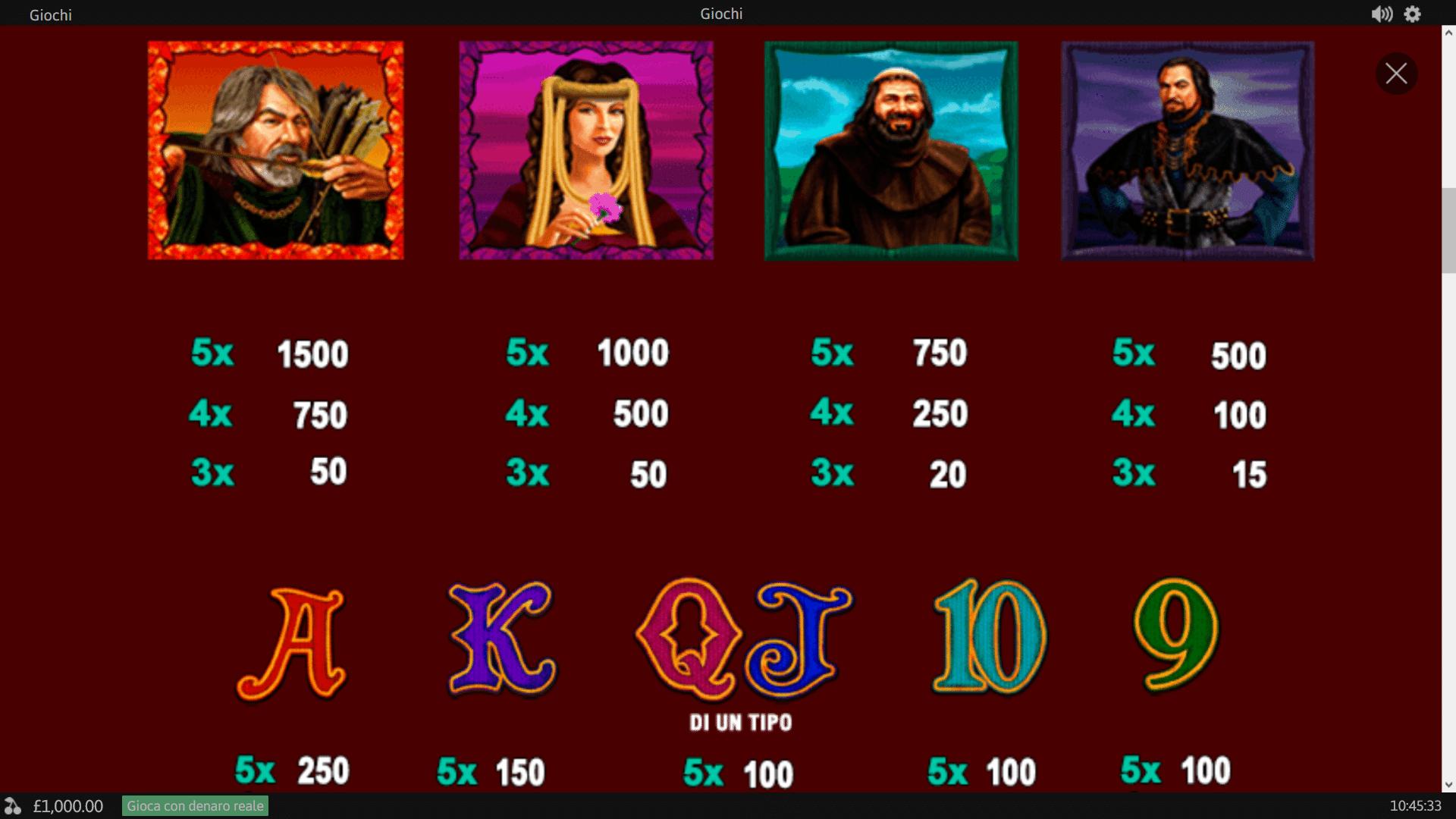 Tabella Pagamenti della Slot gratis Archer