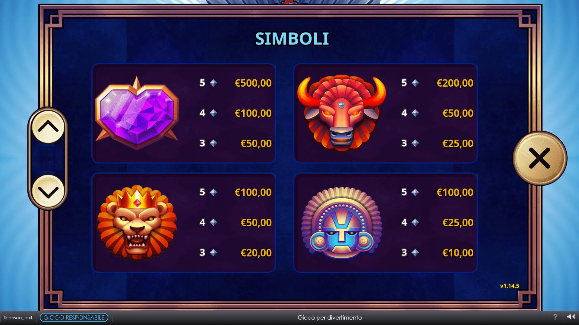 Paytable della Slot gratis Lucky U