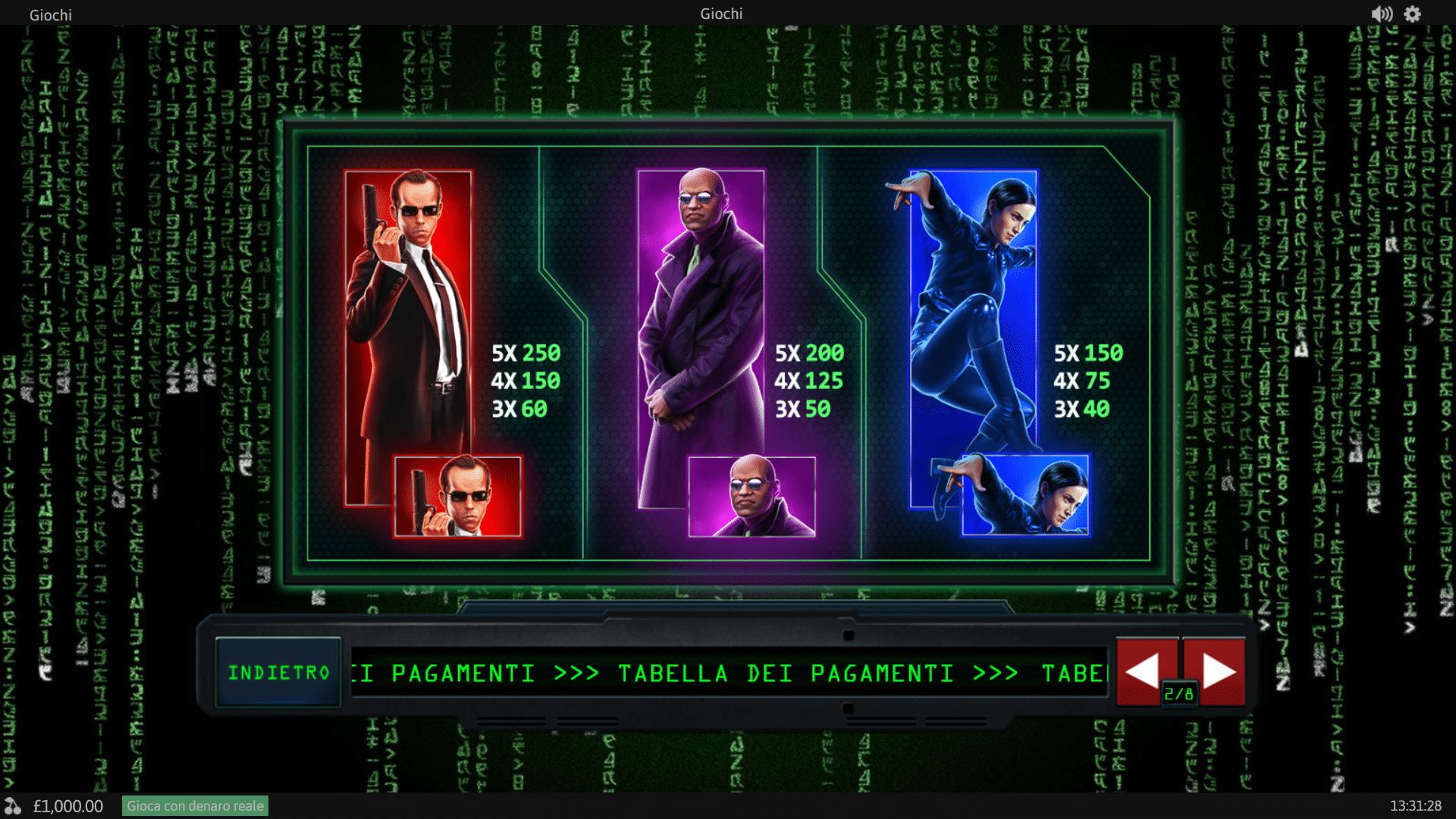 Tabella Pagamenti della Slot gratis The Matrix