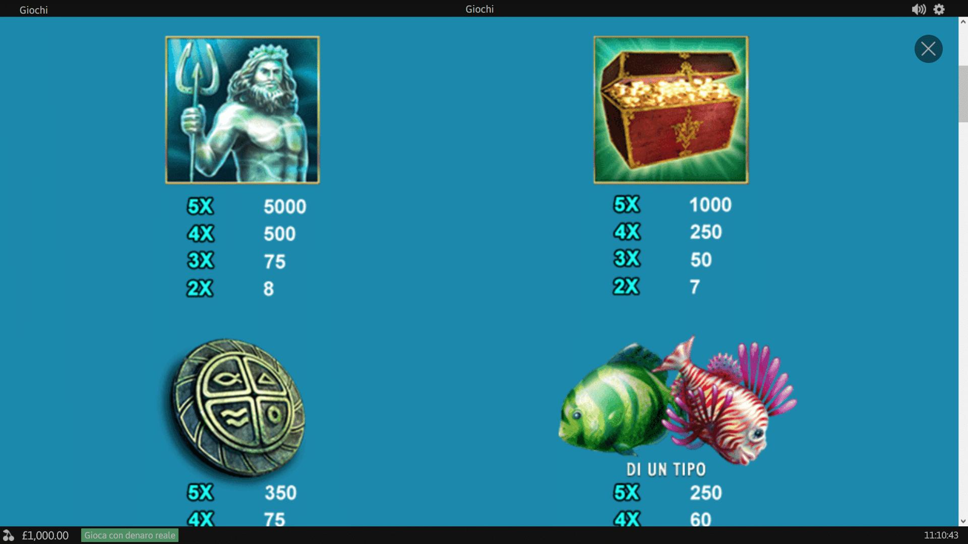 Tabella Pagamenti della Slot gratis Atlantis Queen
