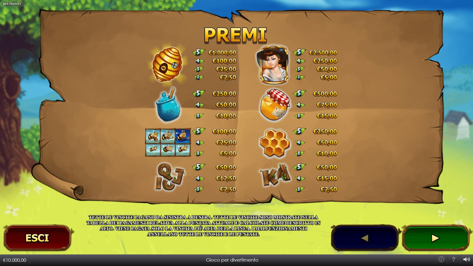 Tabella Pagamenti Slot gratis Bee Frenzy