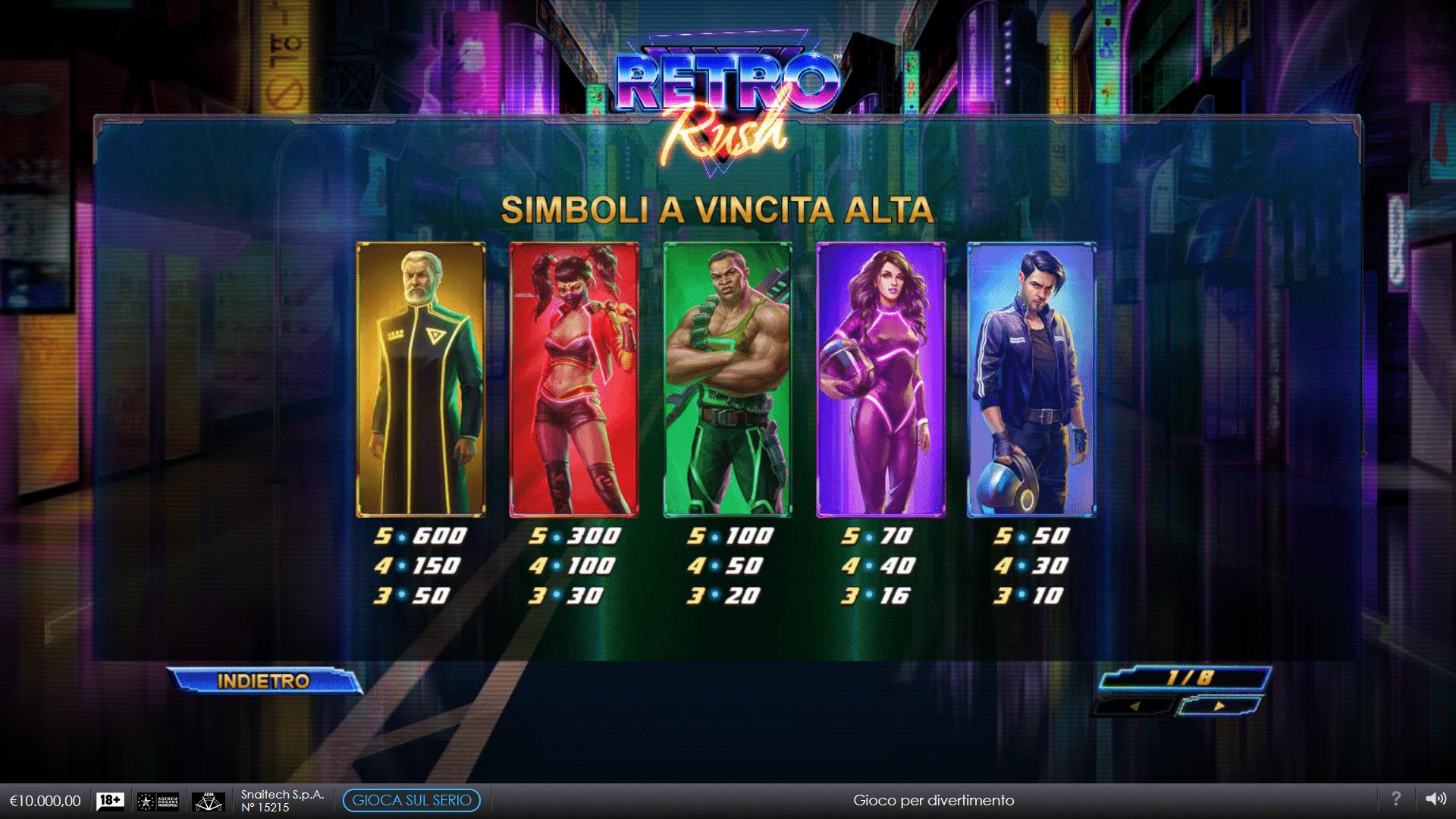 Tabella dei Pagamenti della Slot gratis Retro Rush