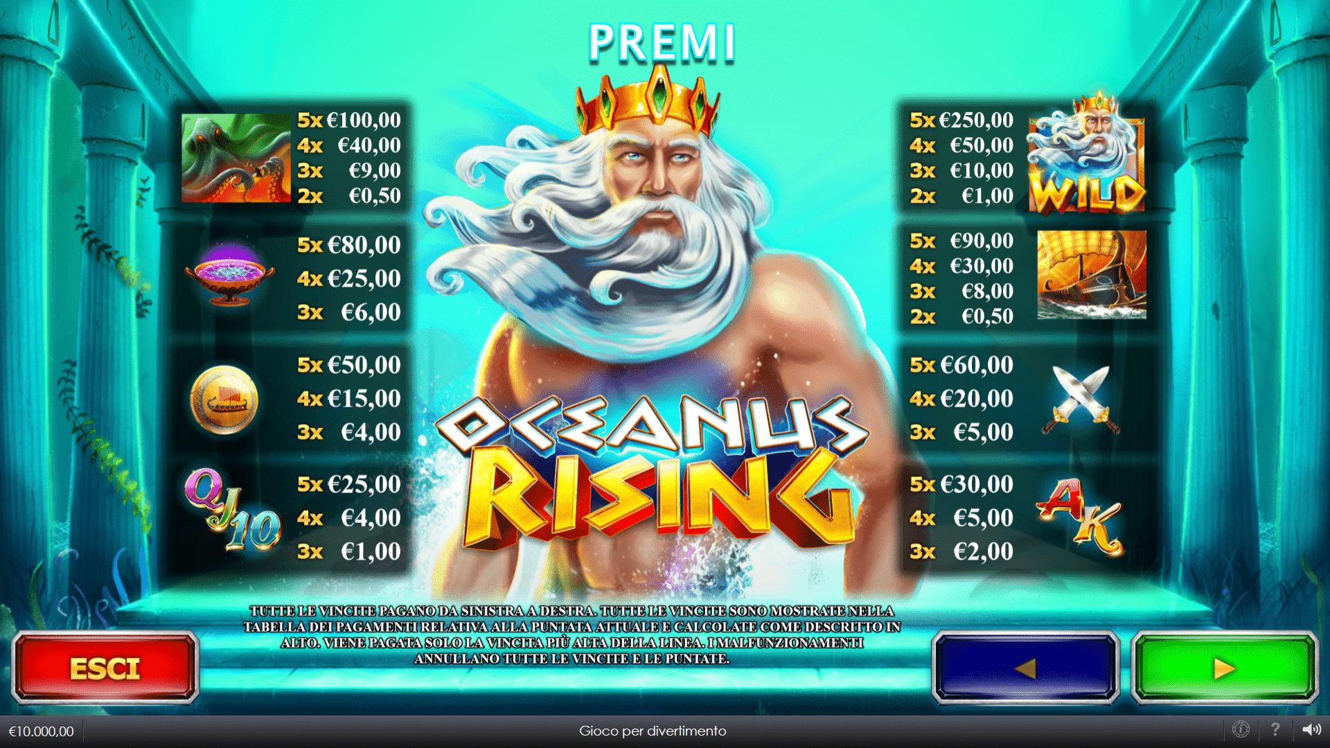 Tabella dei Pagamenti Slot gratis Oceanus Rising
