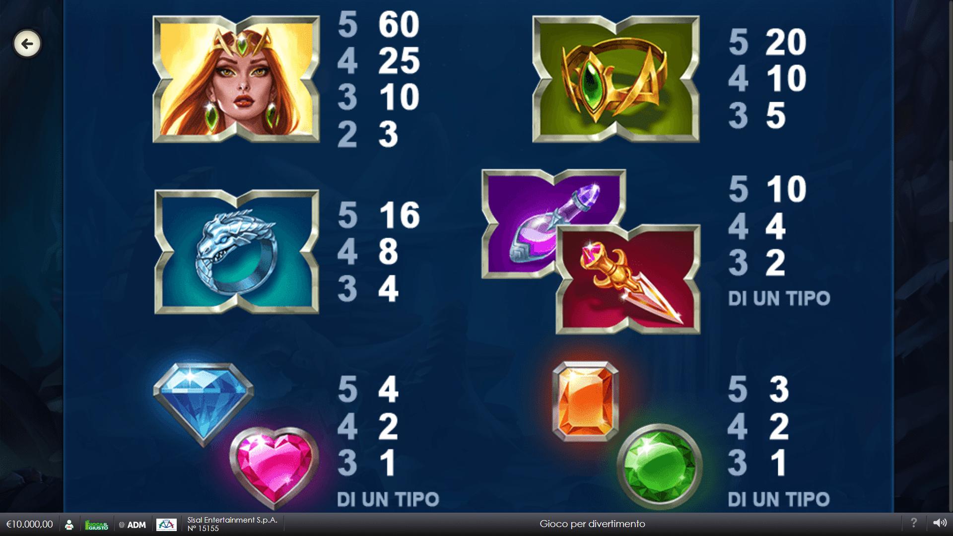 Tabella Pagamenti slot gratis Dragon Spark
