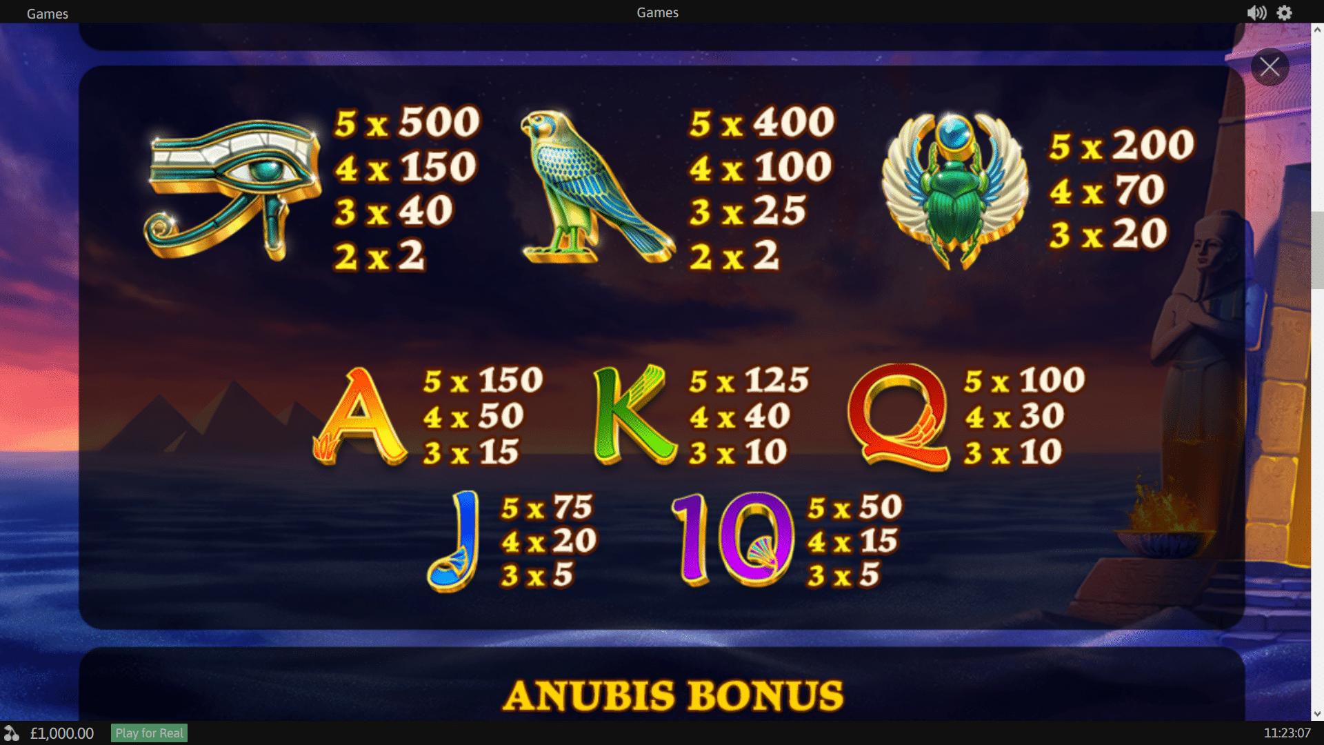 Tabella dei Pagamenti Slot gratis Age of Egypt