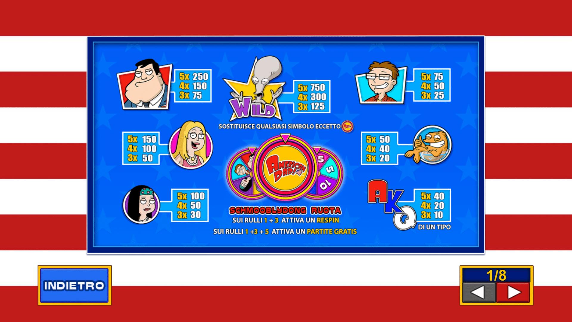 Paytable della Slot gratis American Dad
