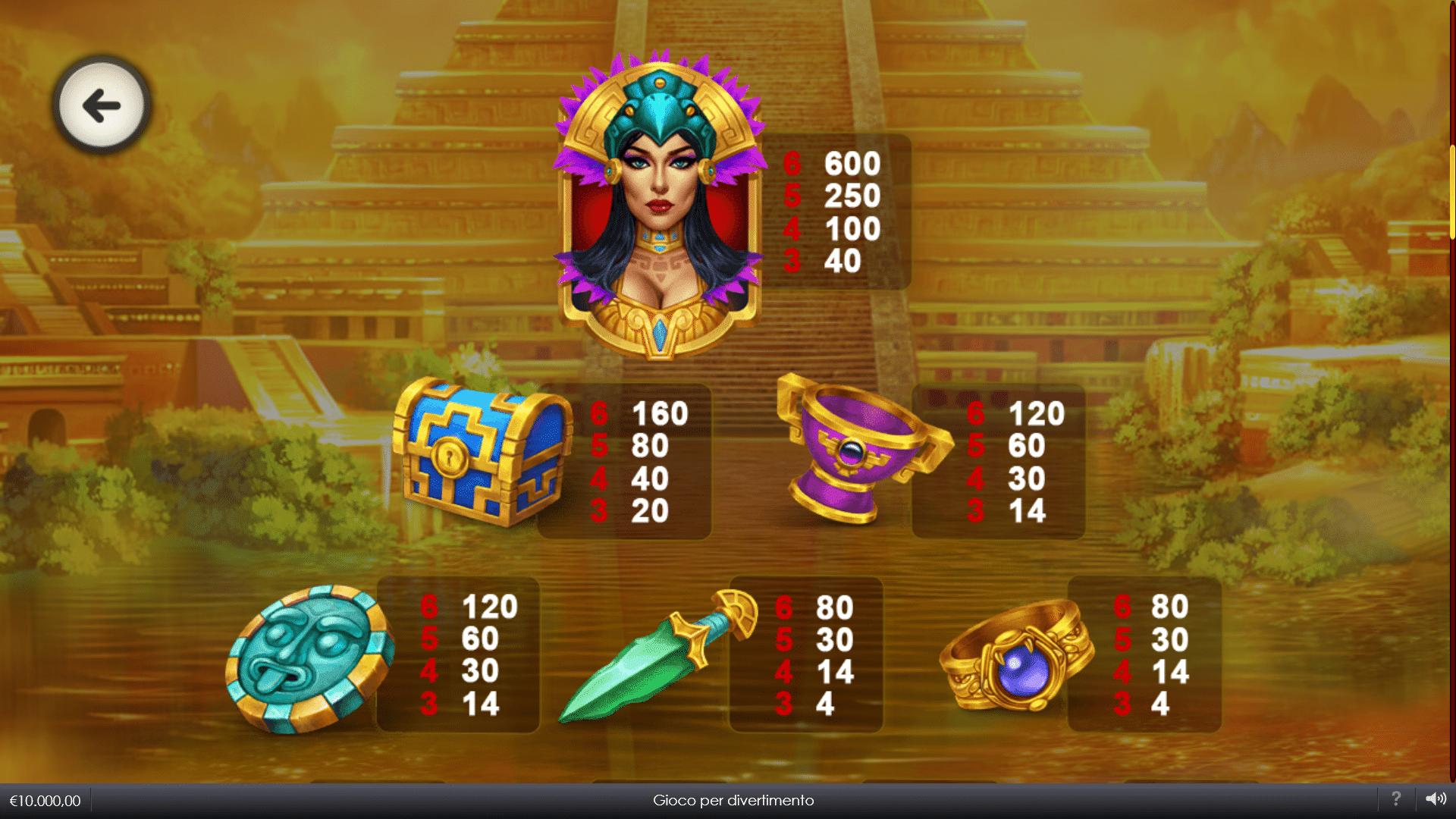 Paytable della Slot gratis Anaconda Wild 2