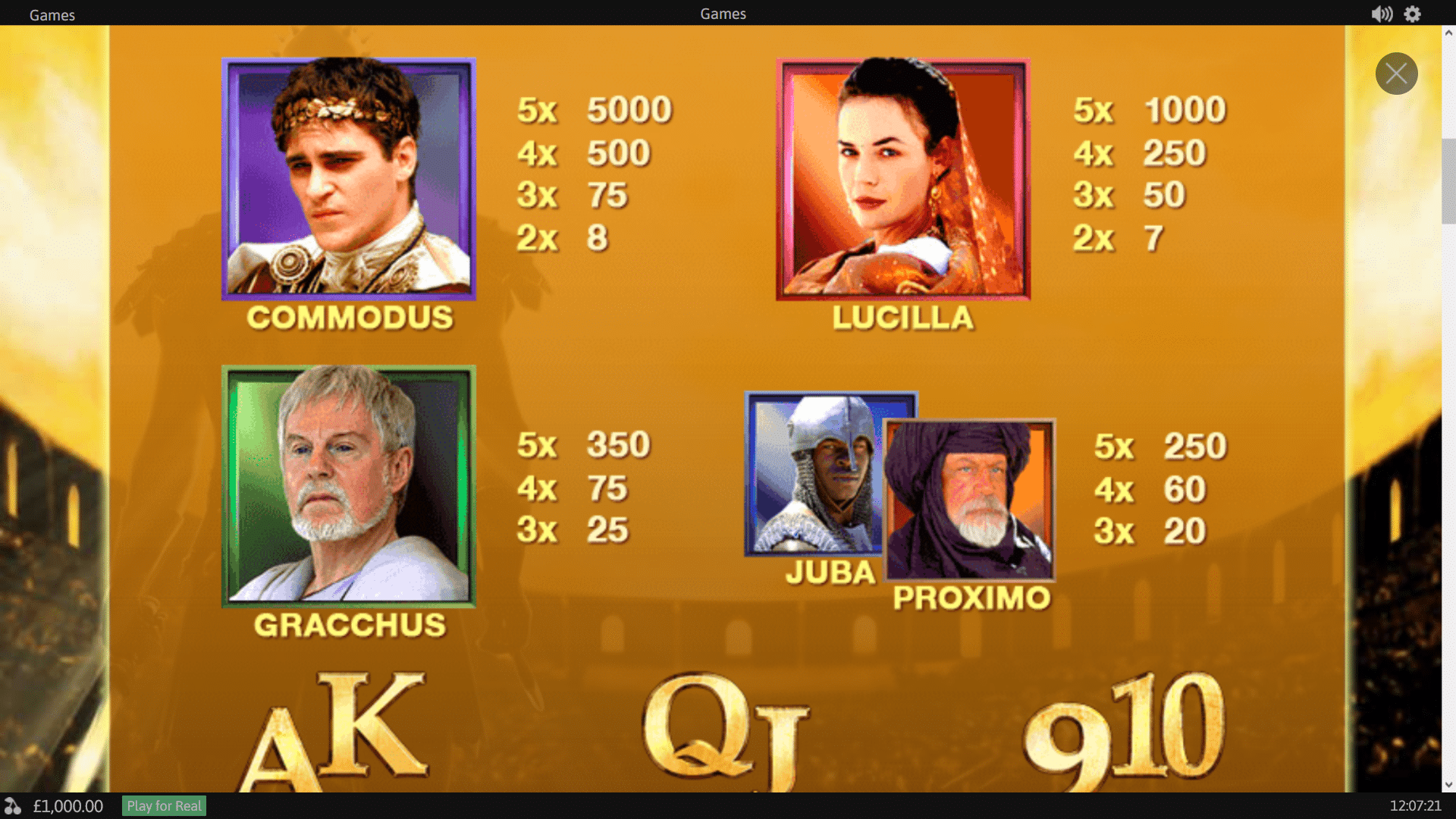 Paytable della Slot gratis Gladiator