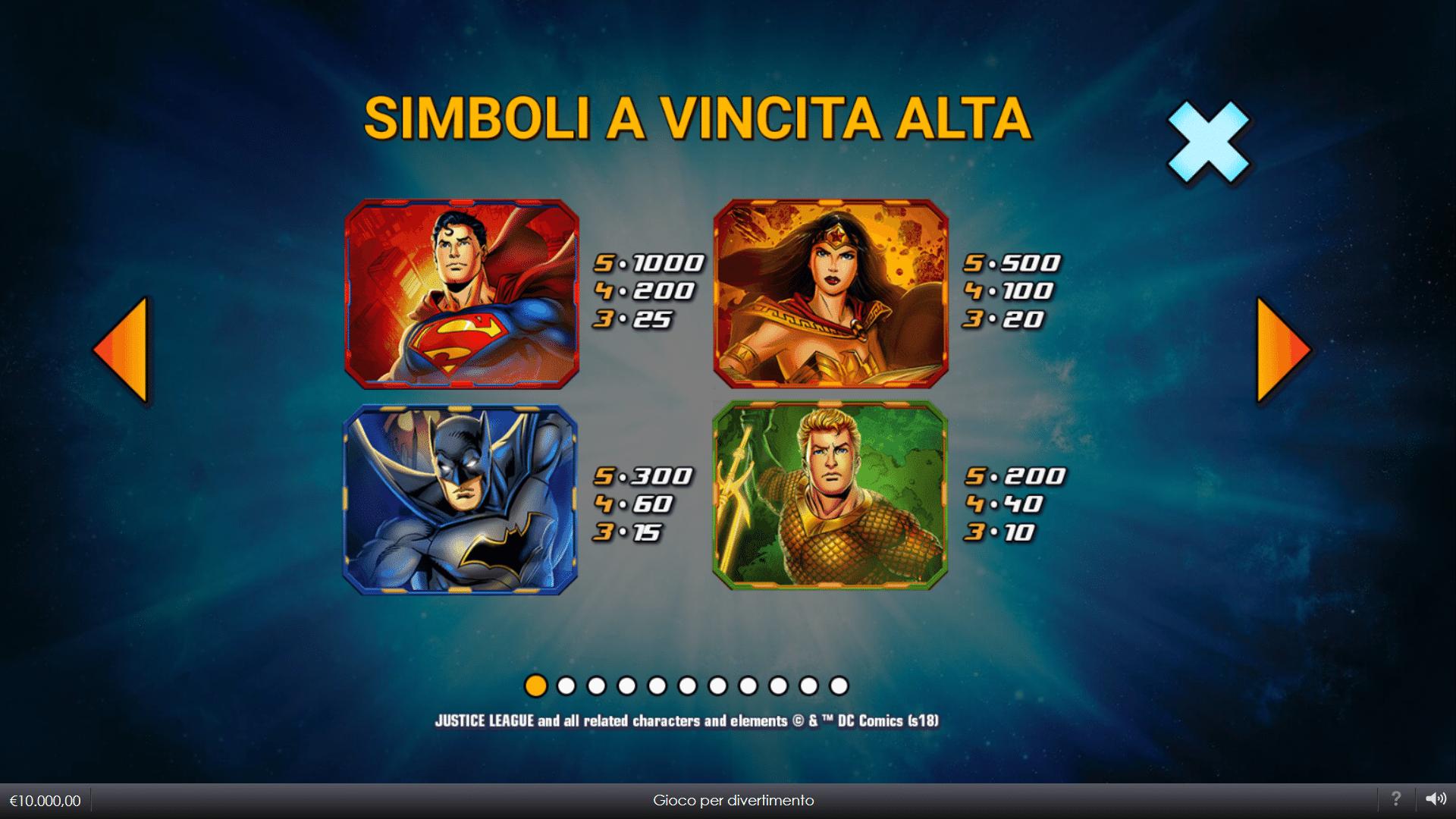 Tabella Pagamenti della Slot gratis Justice League Comic