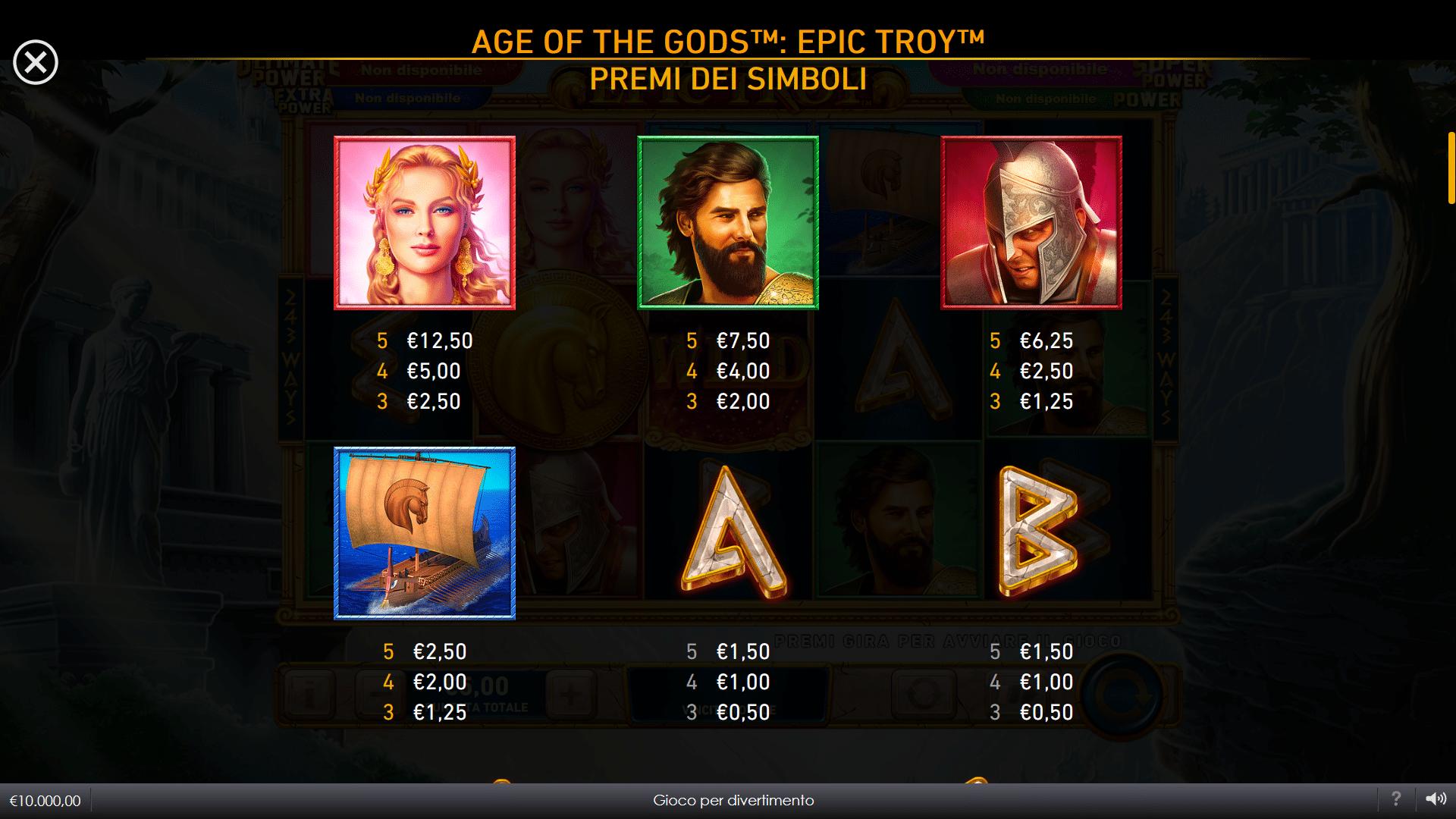 Tabella Pagamenti Slot gratis Age of the Gods Epic Troy