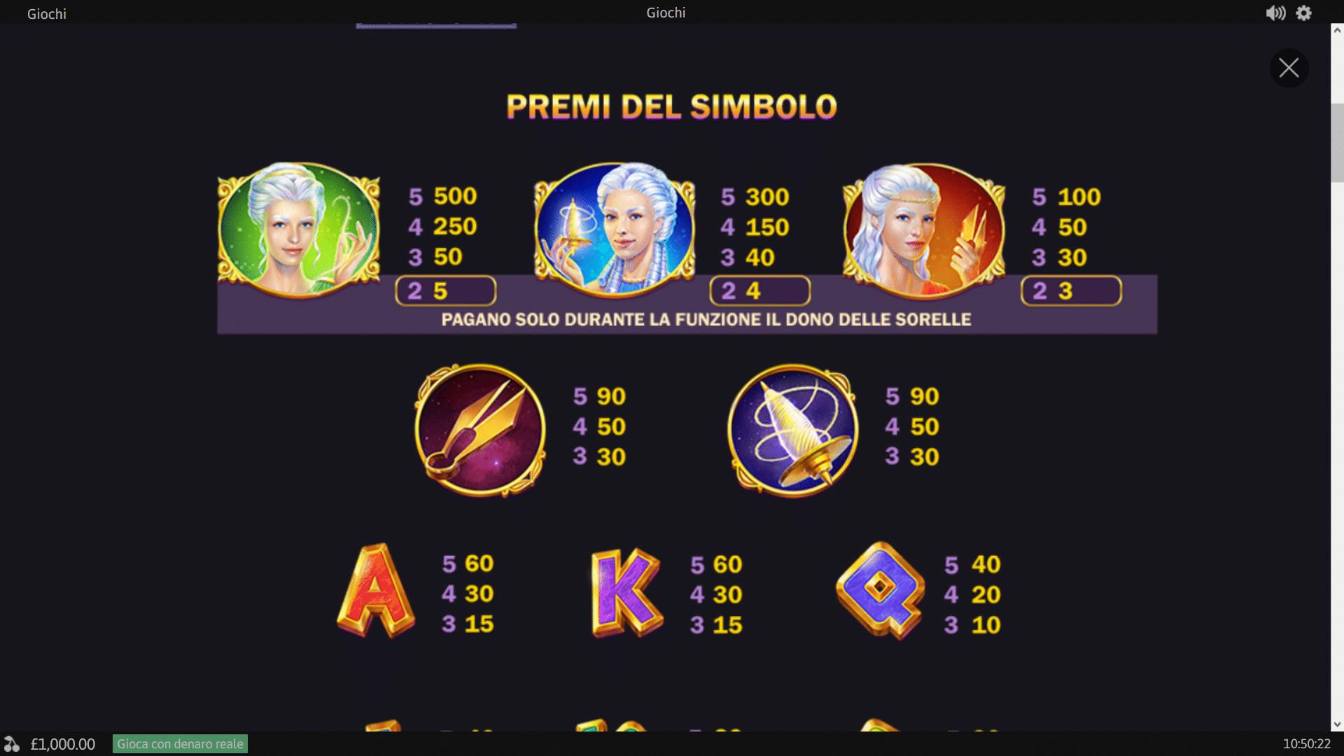 Pagamenti della Slot gratis Age of the Gods - Fate Sister