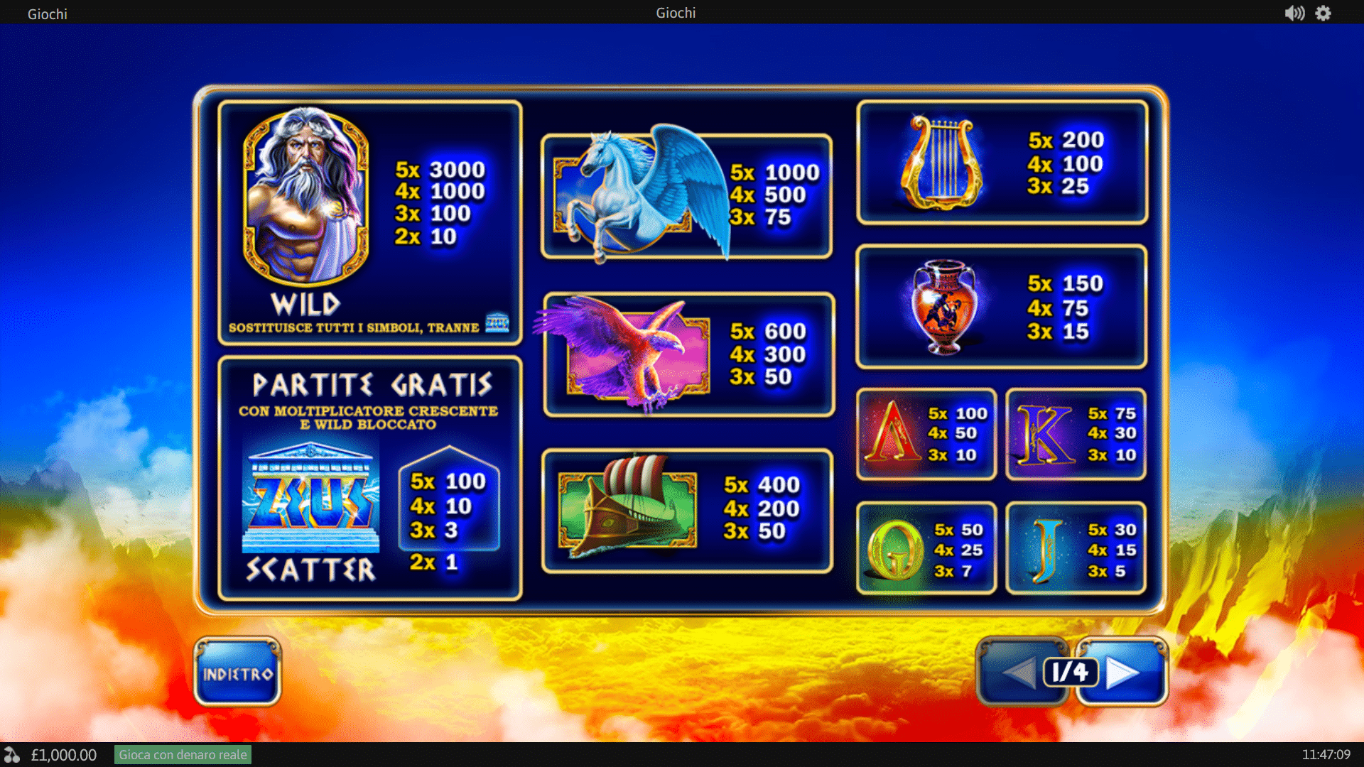 Tabella Pagamenti Slot gratis Age of the Gods King of Olympus