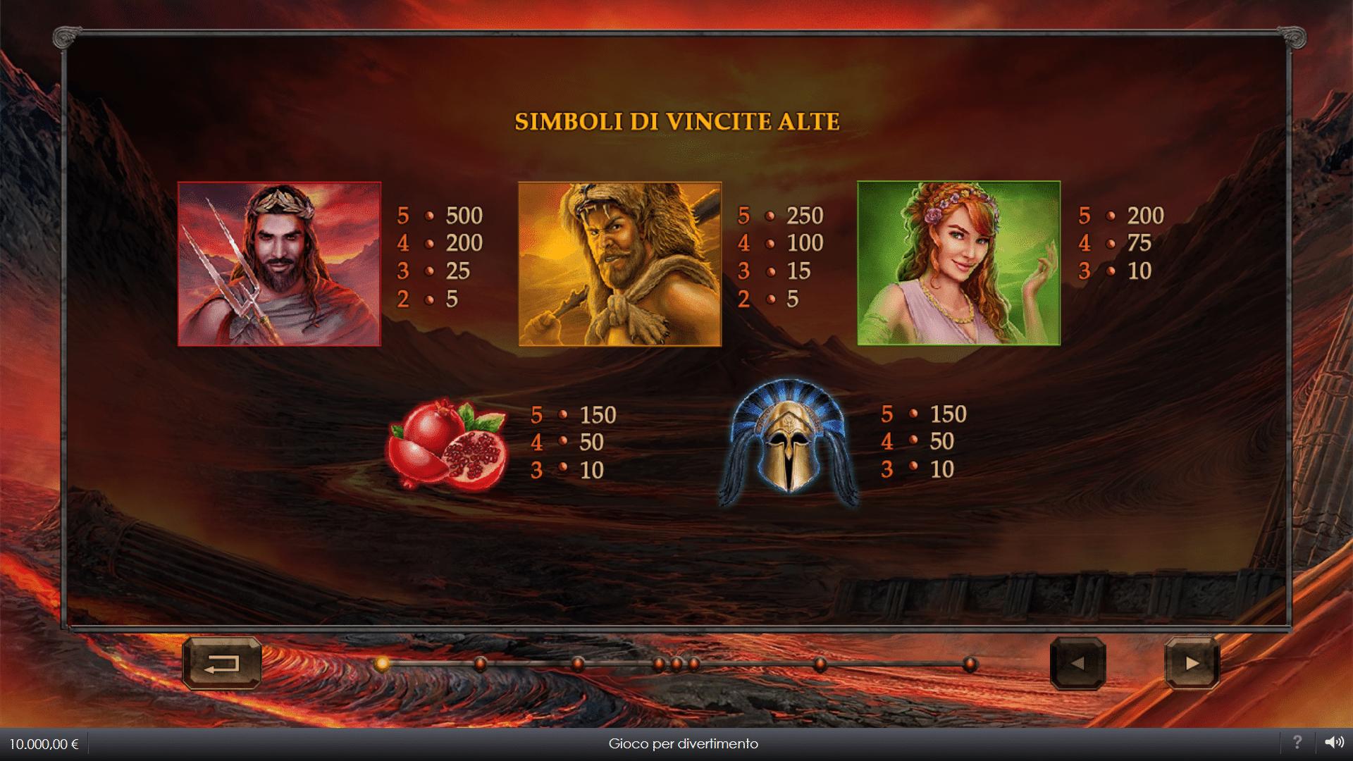 Tabella Pagamenti Slot gratis Age Of The Gods: Ruler Of The Dead