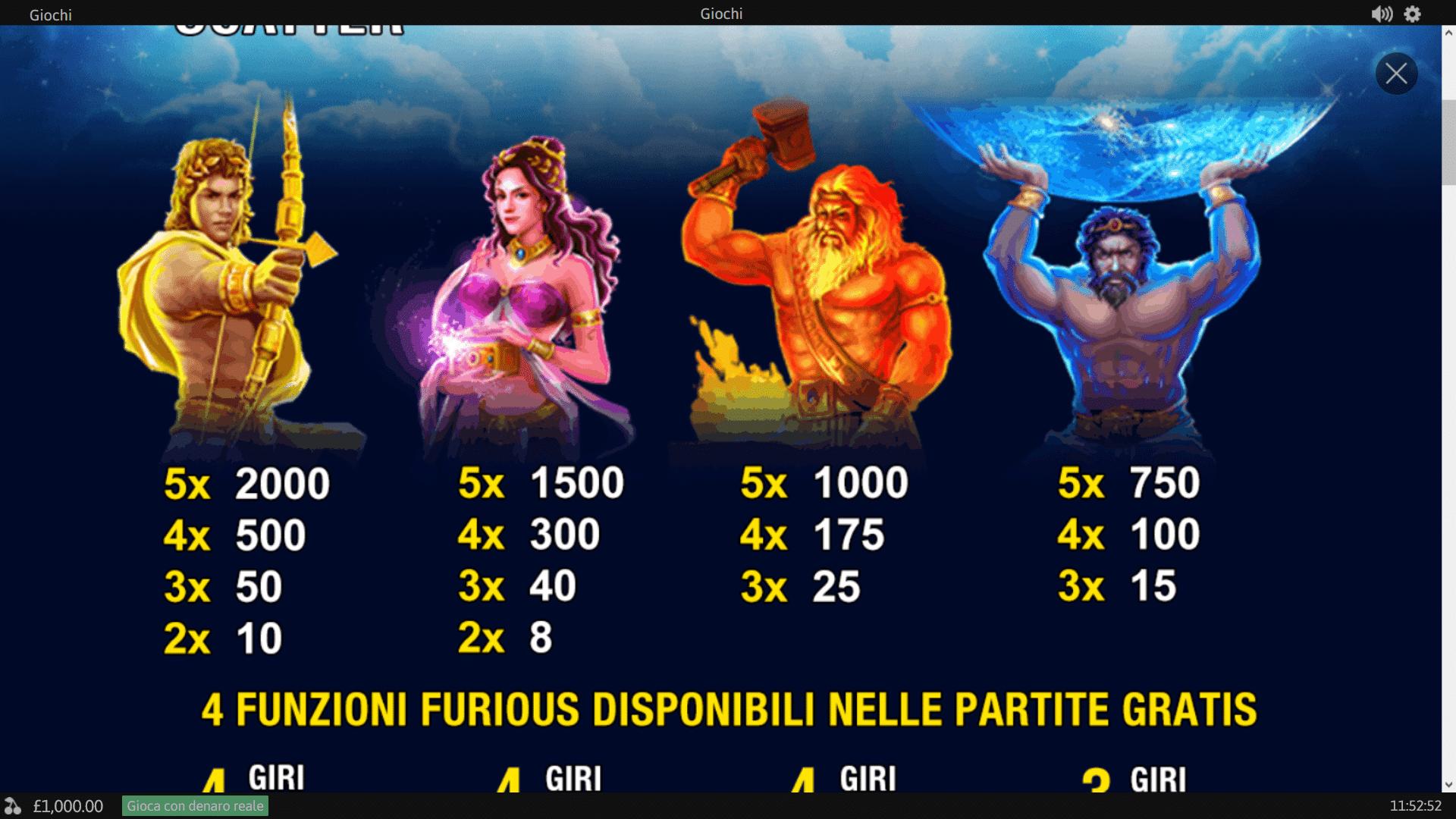 Tabella Pagamenti della Slot gratis Age of the Gods: Furious 4