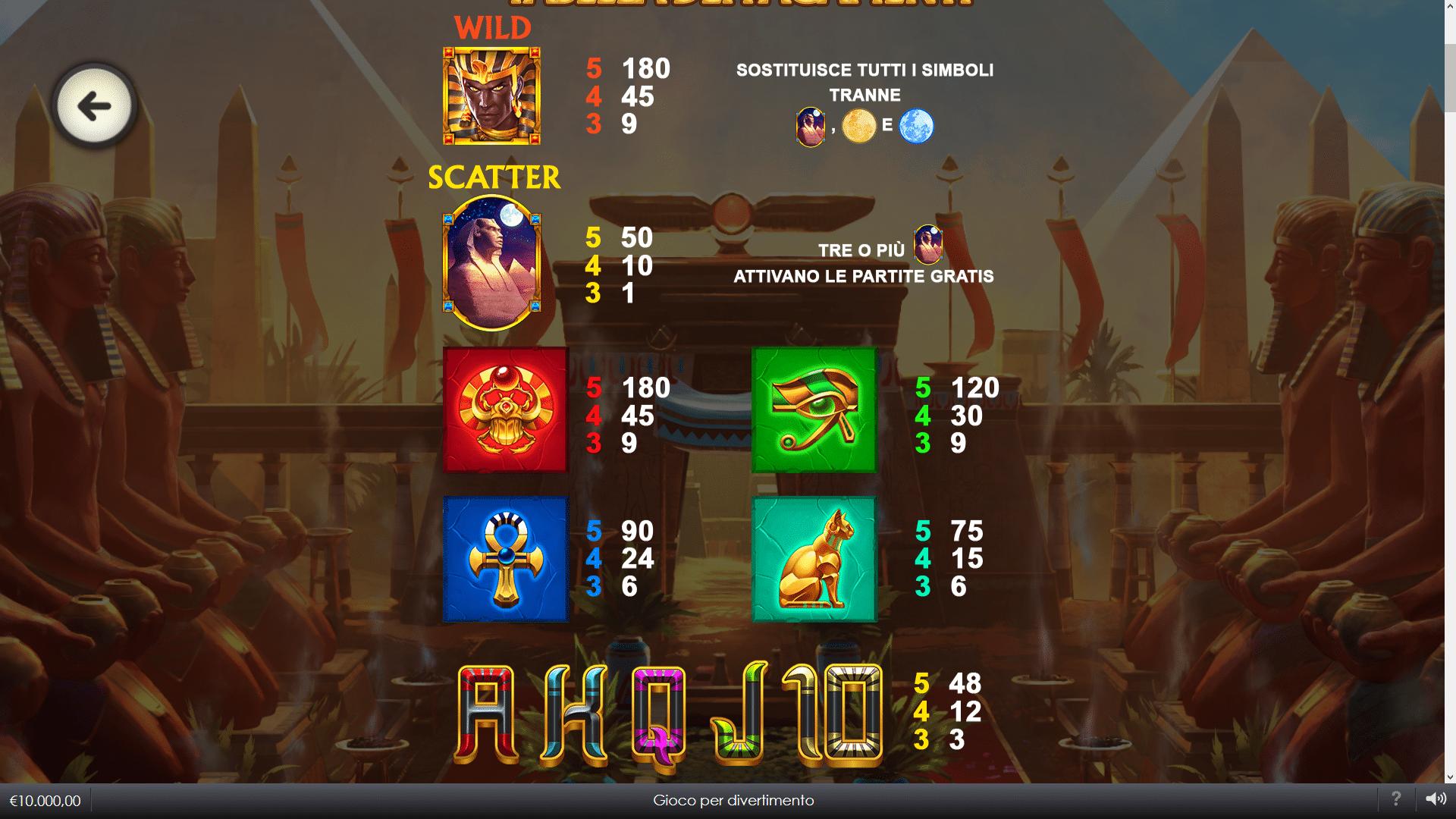 Paytable della Slot gratis Khonsu God of Moon Mega Fire Blaze