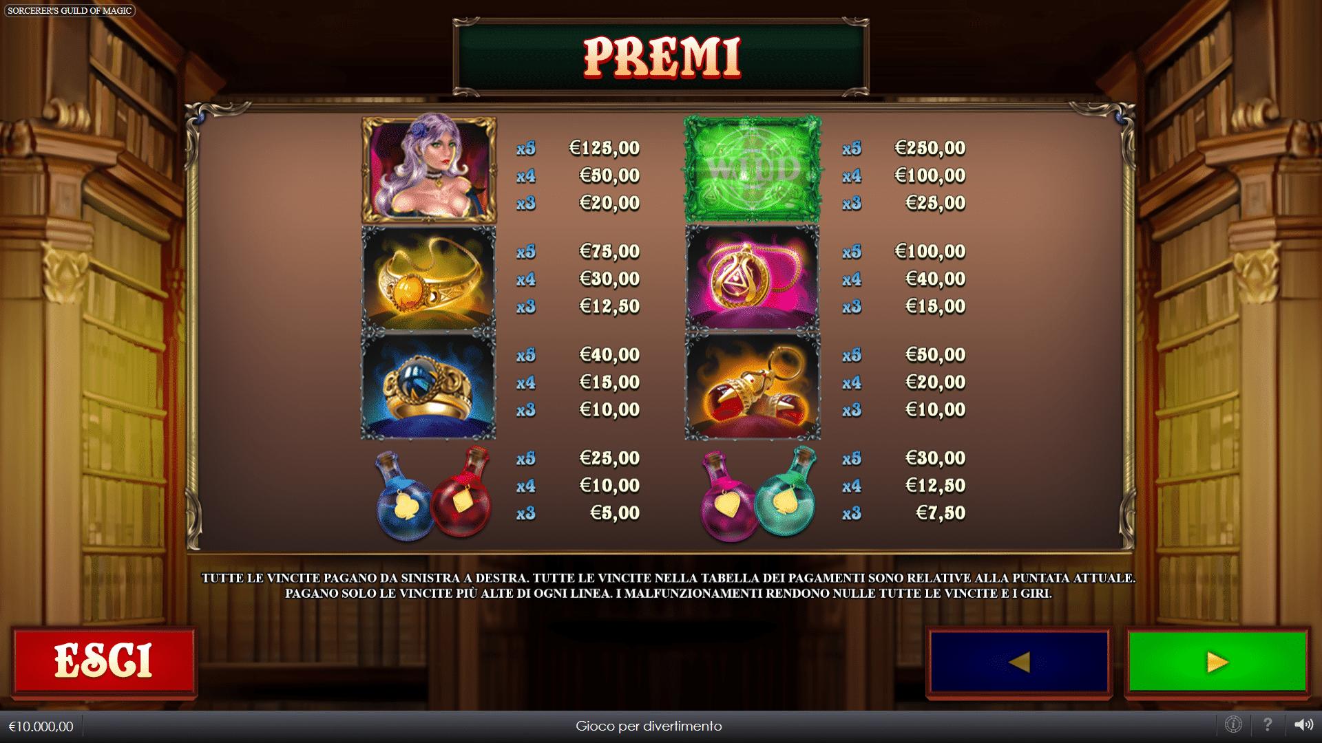 Tabella Pagamenti Slot gratis Sorcerers Guild of Magic